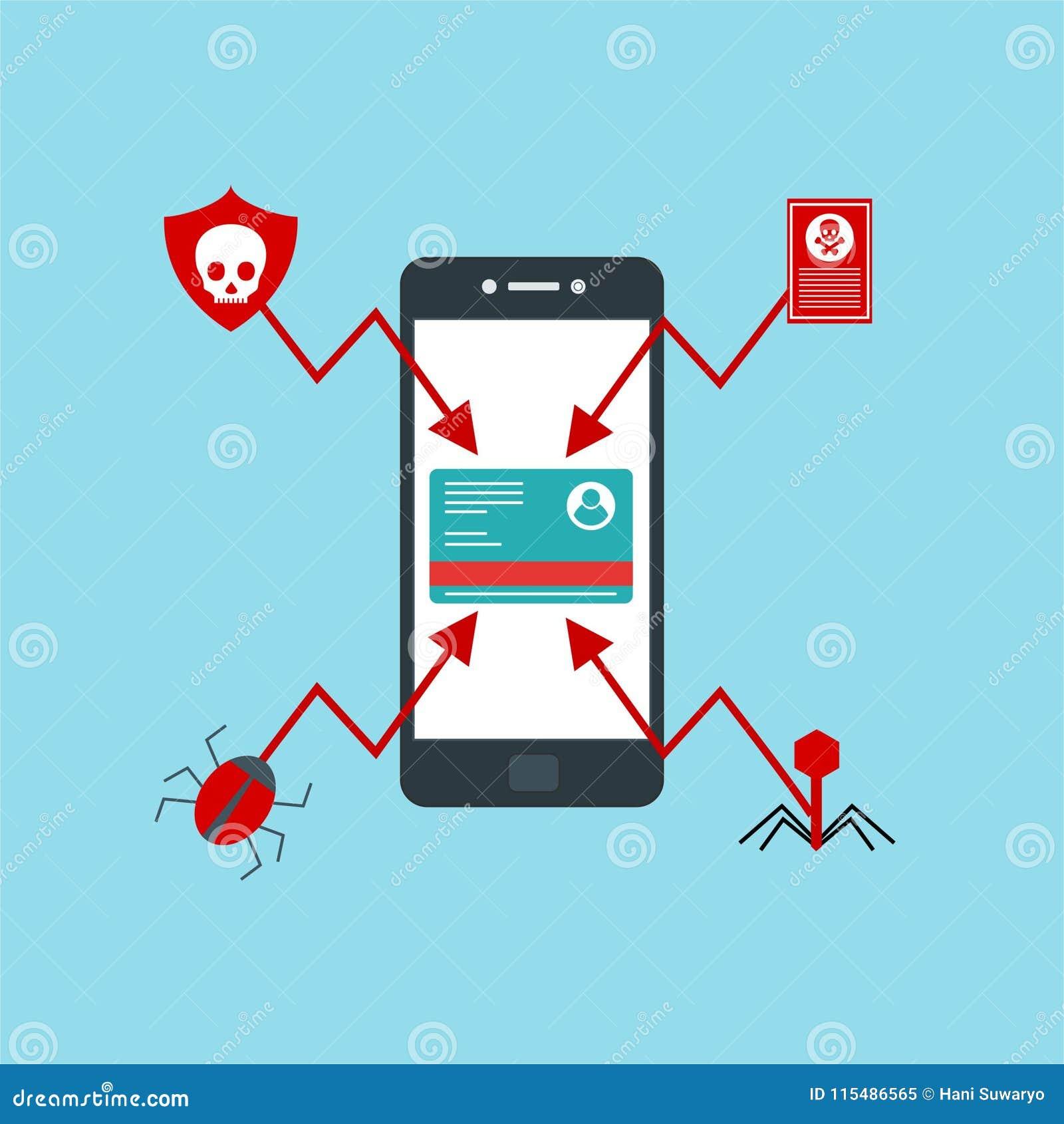 Alert Notification On Smartphone Vector, Malware Concept