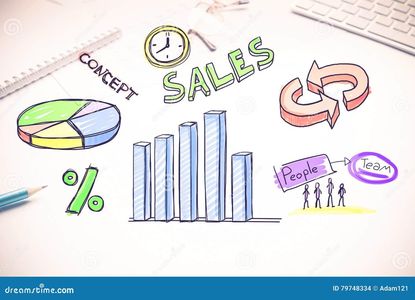 Haga que sus ventas crecen