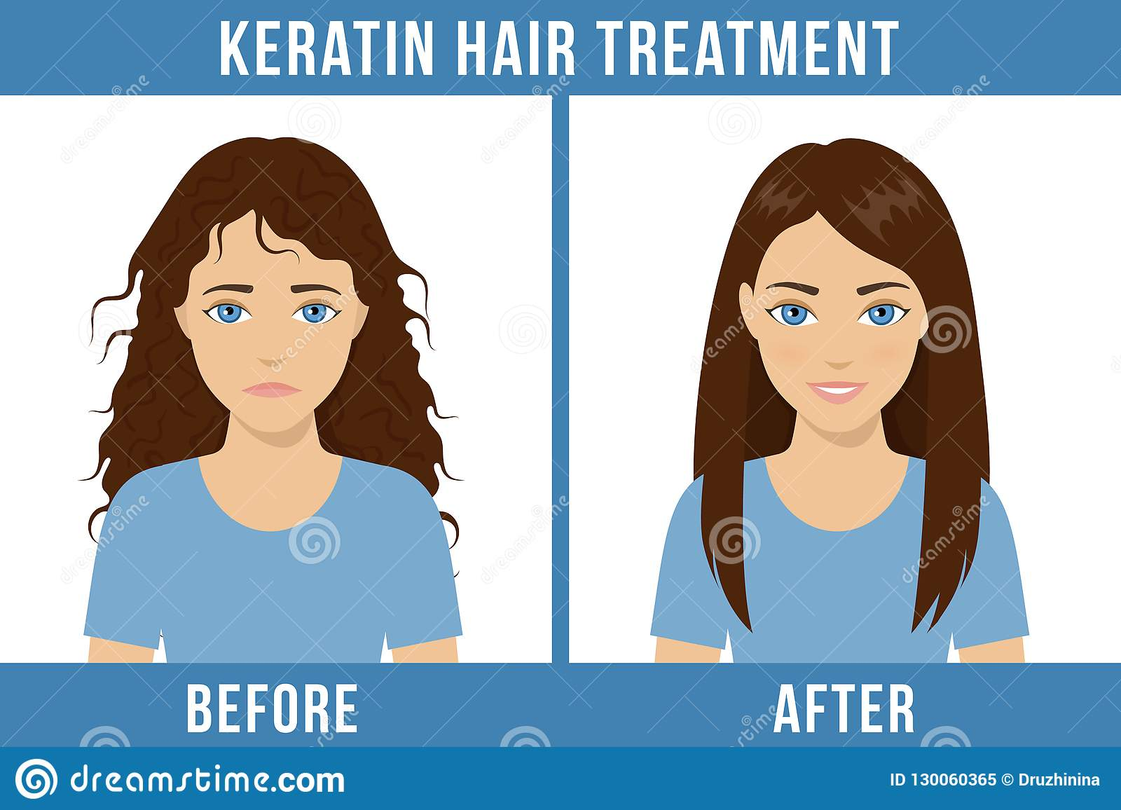 Hair Care Keratin Treatment Stock Vector Illustration Of Cure Repair 130060365
