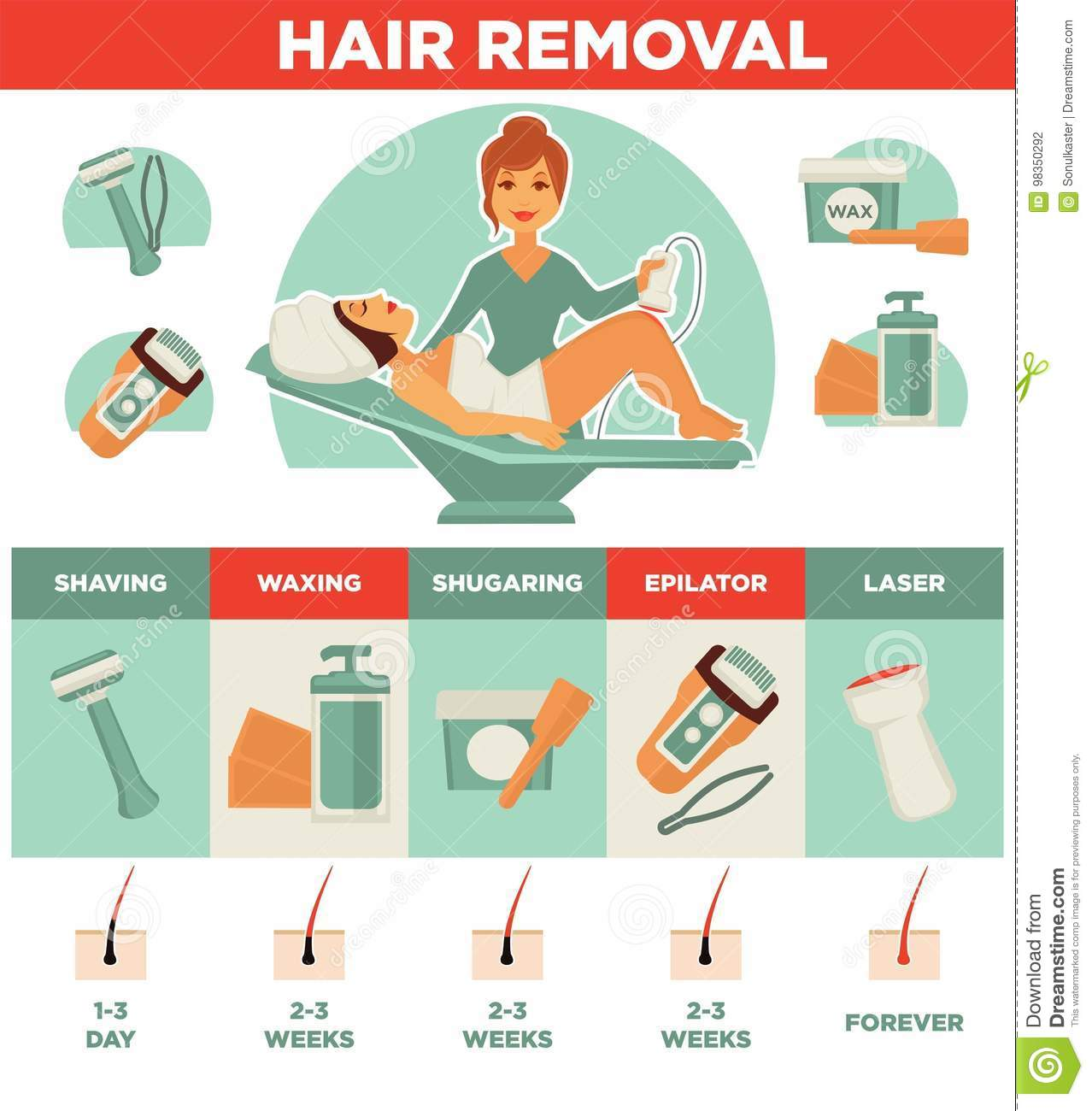 What is better - shugaring or waxing hair removal Shugaring in the salon. Wax strips