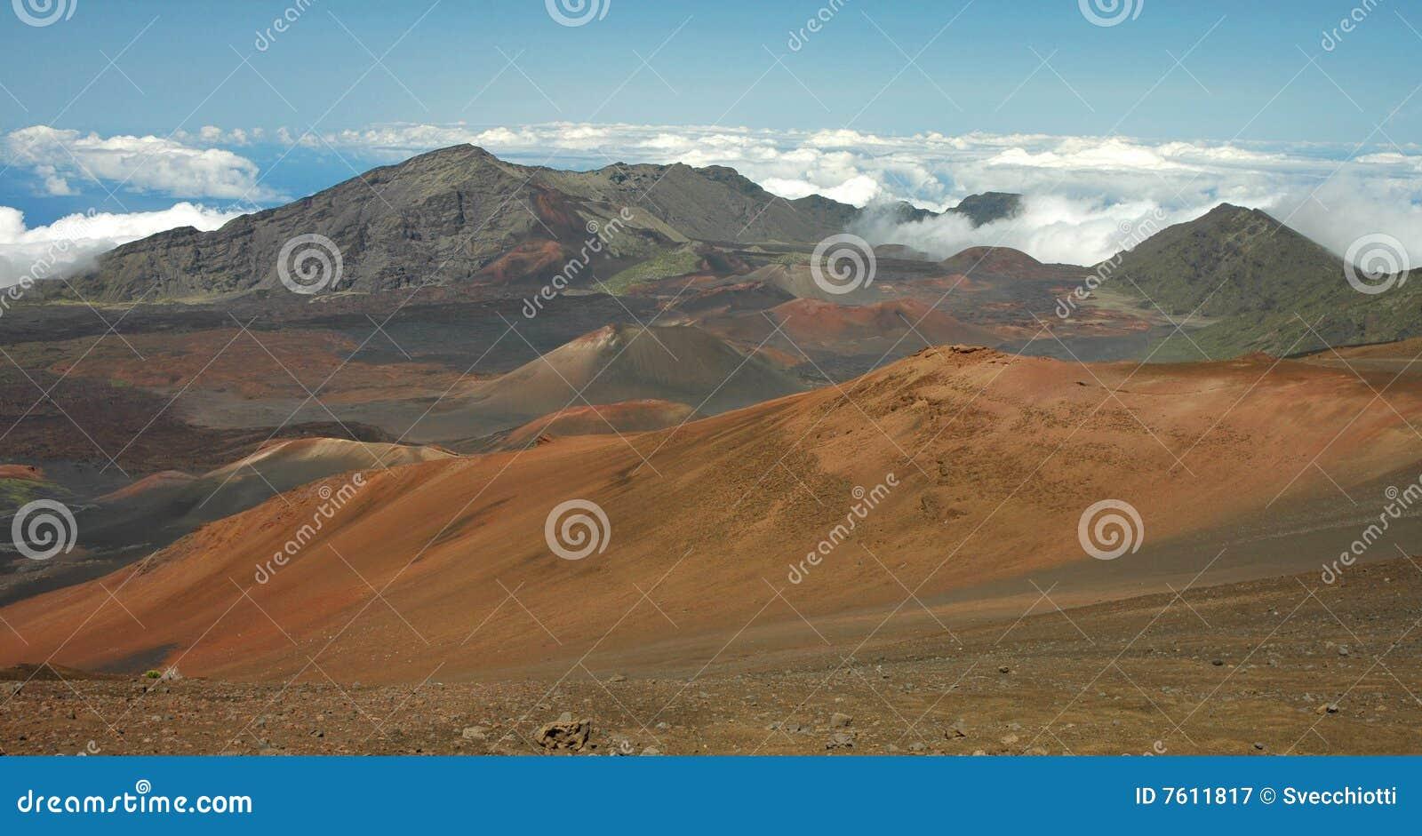 Haleakala横向全景