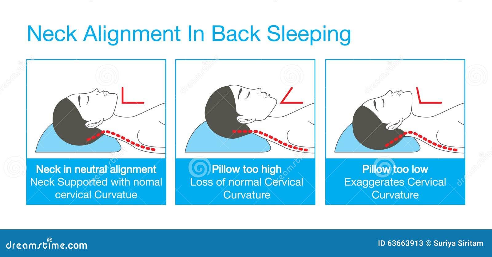 Halsausrichtung im hinteren Schlafen