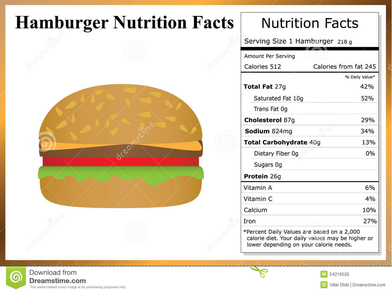 Fast Food Meat Facts