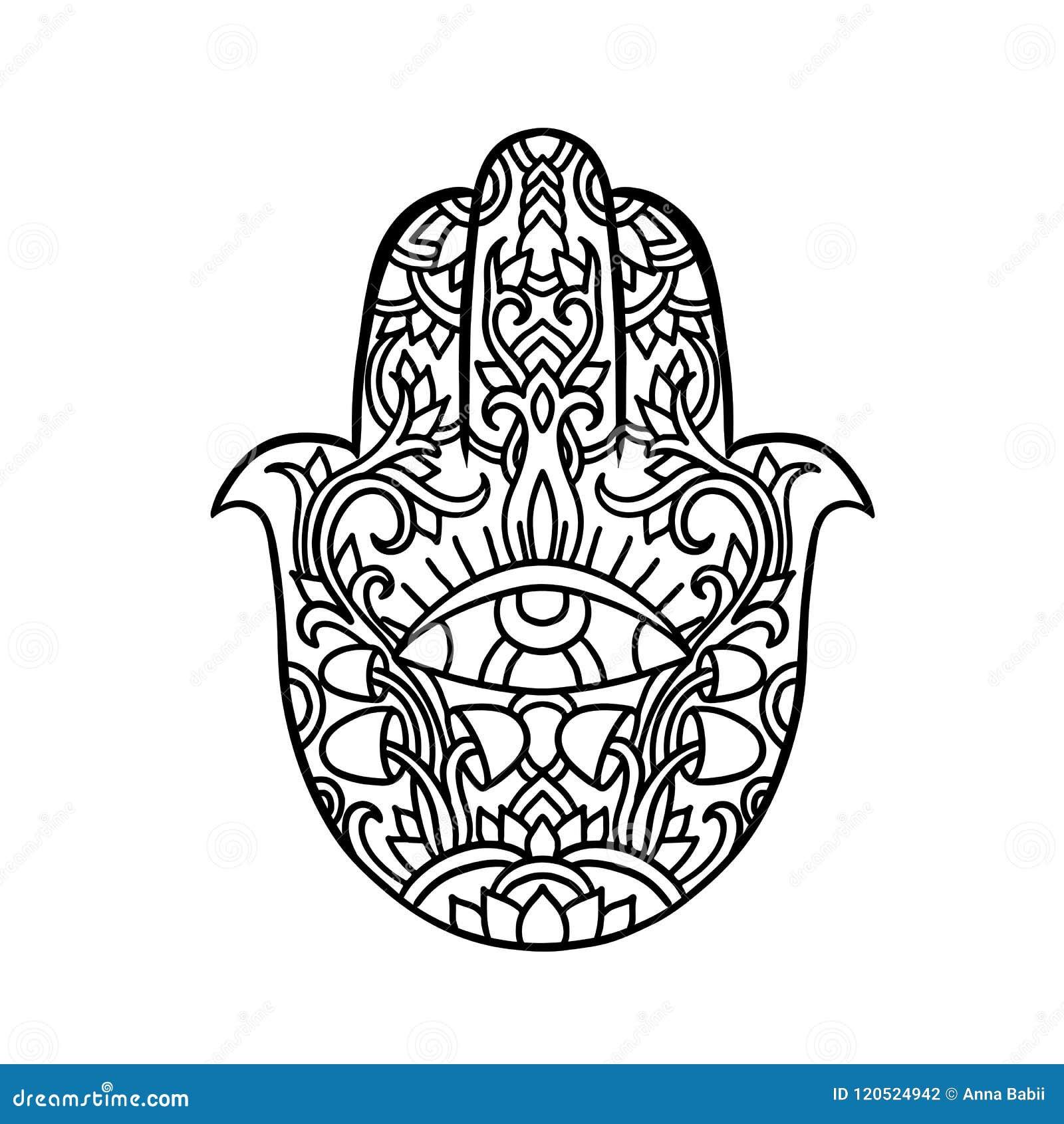 Jewish Eye Symbol Topsimages