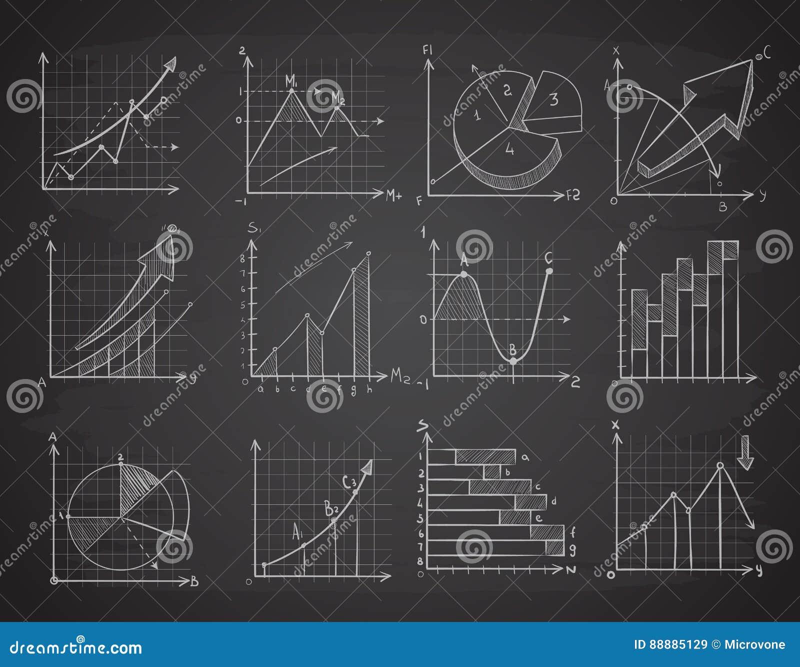 Hand drawing business statistics data graphs social charts chalk hand drawing business statistics data graphs social charts chalk diagram on blackboard vector set ccuart Choice Image