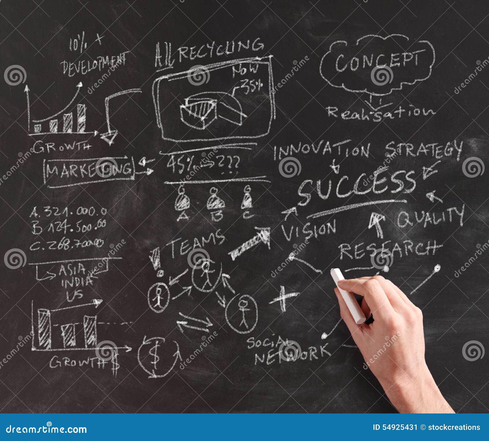 free detailed business plan