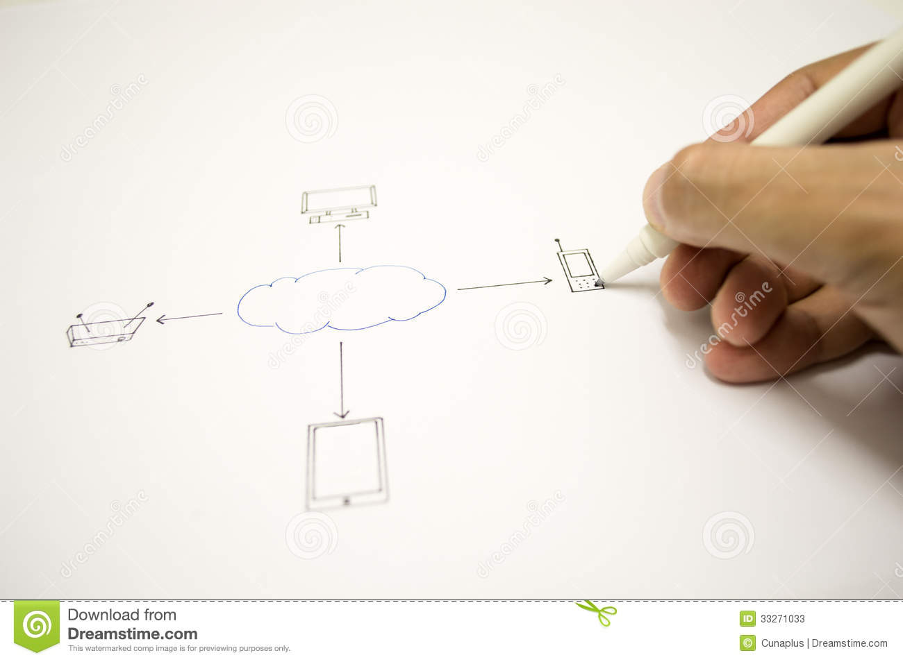 Hand Drawing Networking Data Flow Diagram Clients Stock