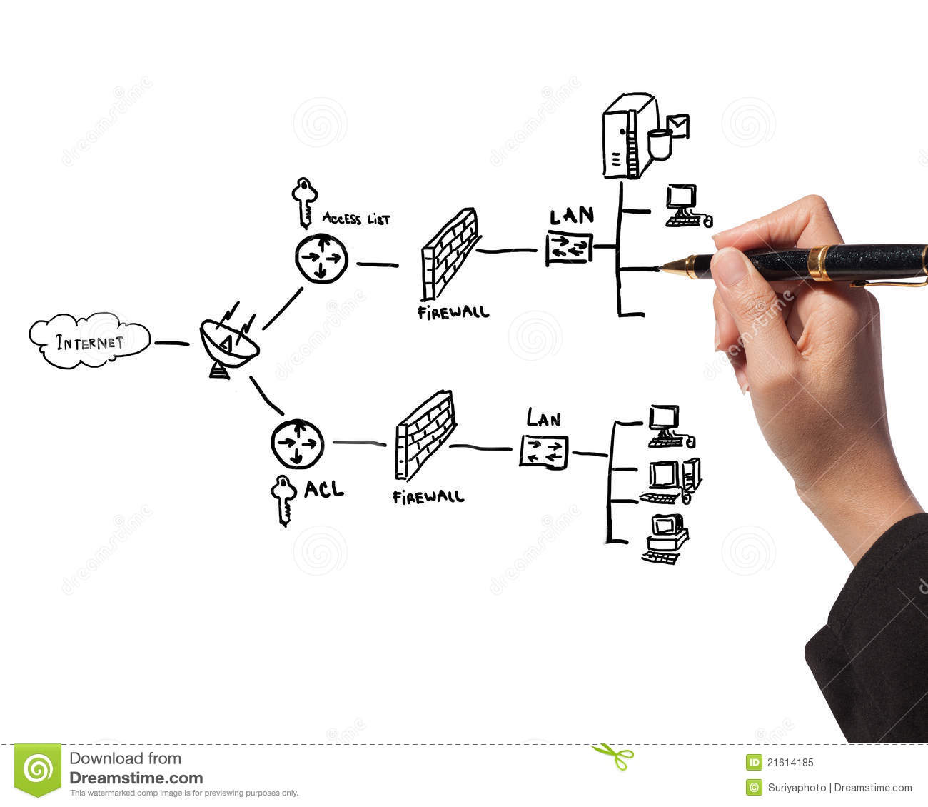Hand Drawing A Security Plan For A Firewall System Stock Image