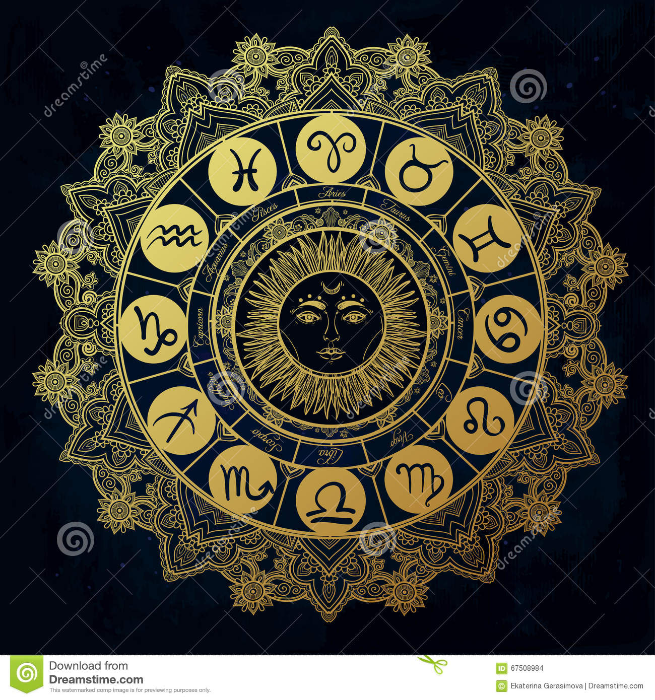 Zodiac Sign Dates Symbols and Meanings