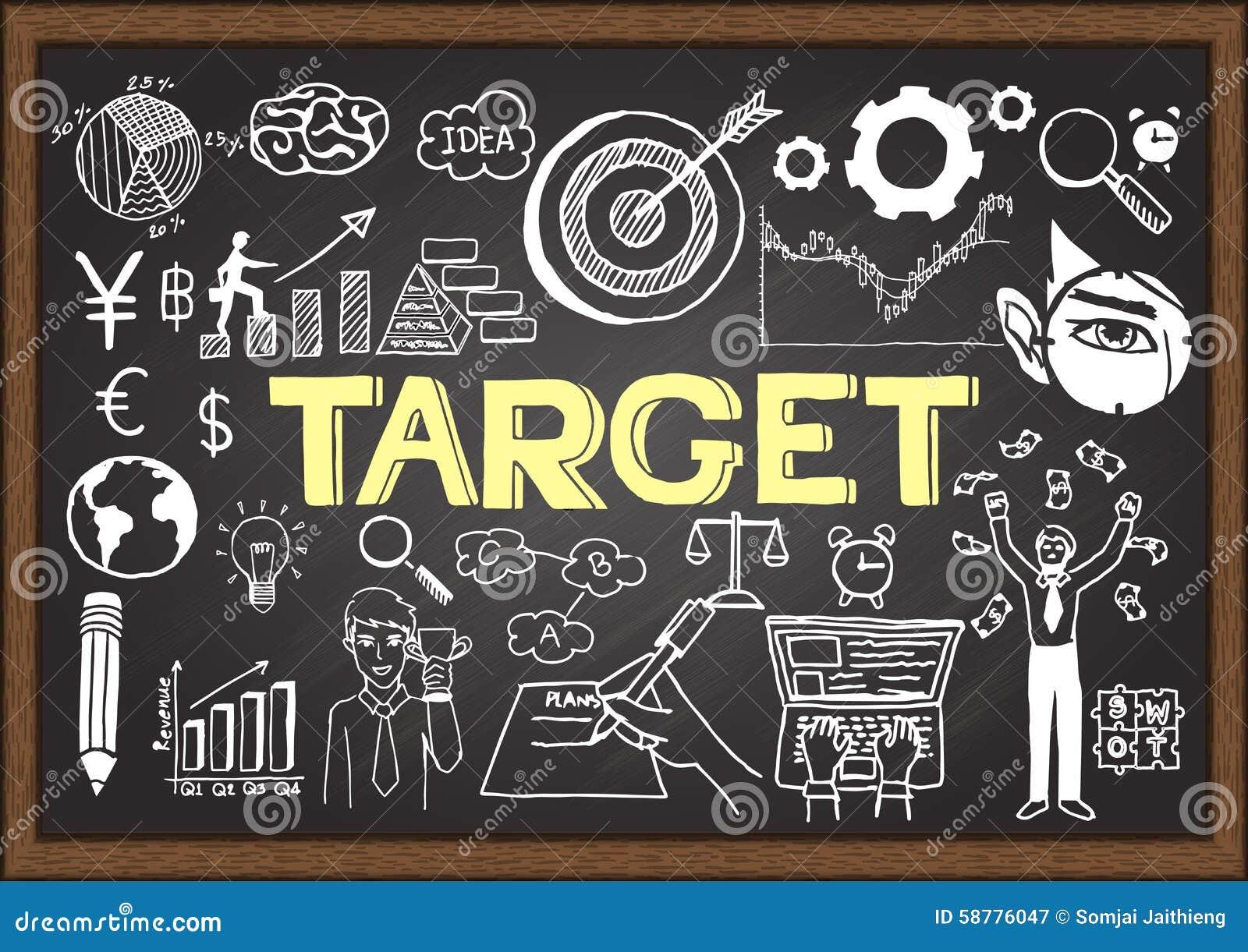 Target business plan