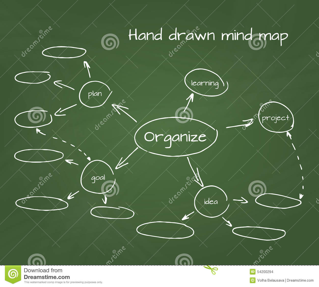 Hand drawn vector illustration of mind map on stock vector hand drawn vector illustration of mind map on nvjuhfo Images