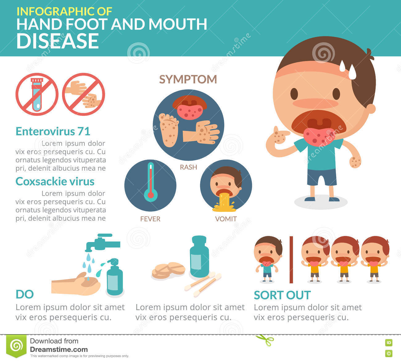 Image Result For Hand Foot And Mouth Disease