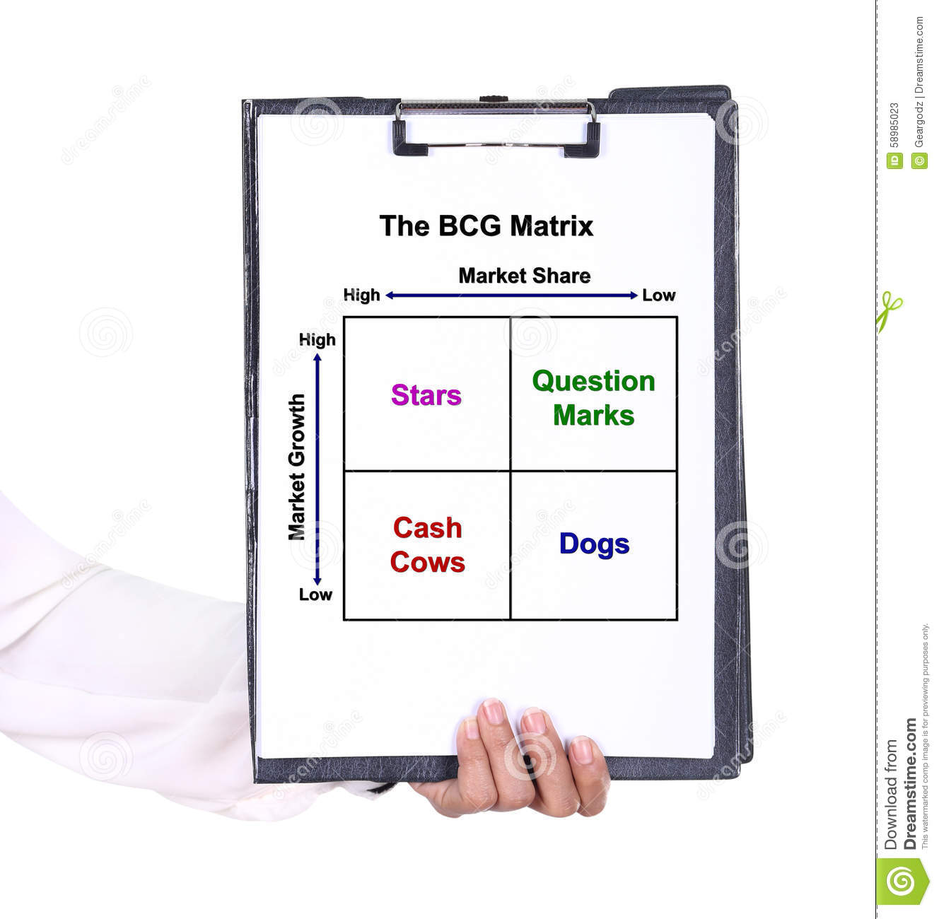 bcg matrix of ibm The company is also regarded to be an example of operating efficiency,  the use of porter's generic strategy and bcg matrix models and a study of ibm's current.