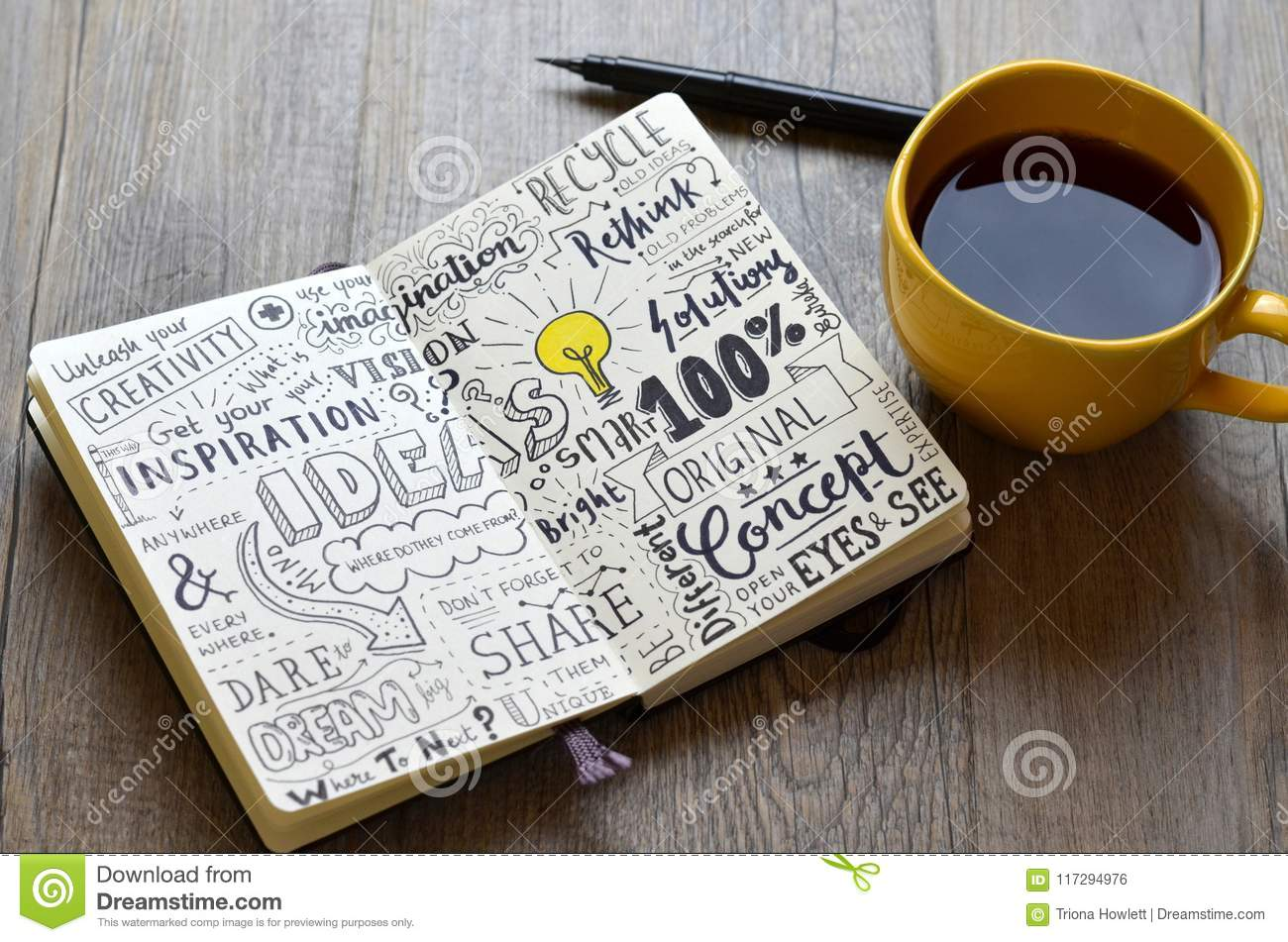 Ideas` Sketch Notes In Notepad Stock Photo , Image of coffee