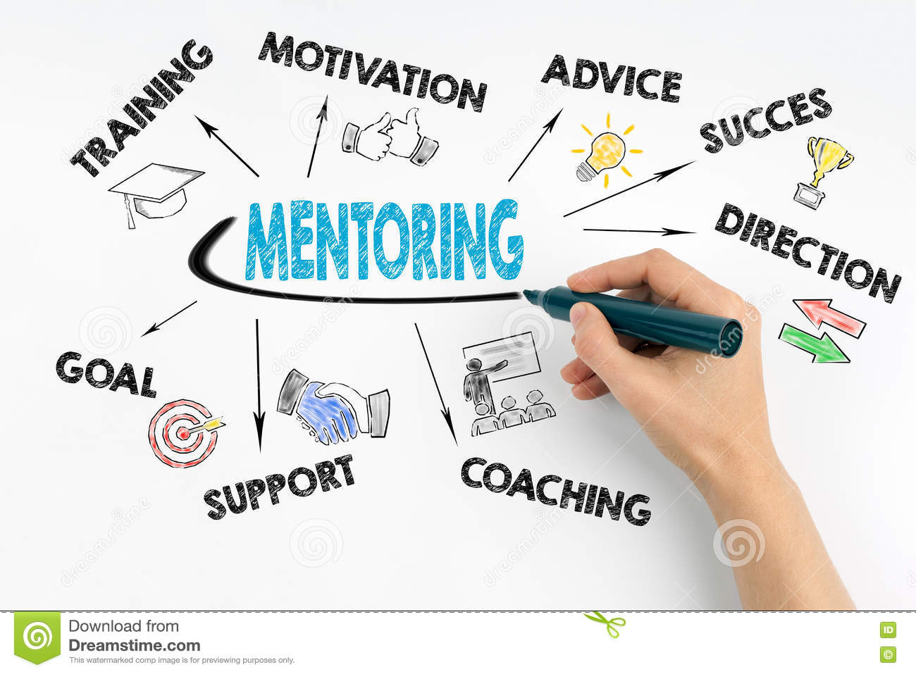 Hand with marker writing - Mentoring concept