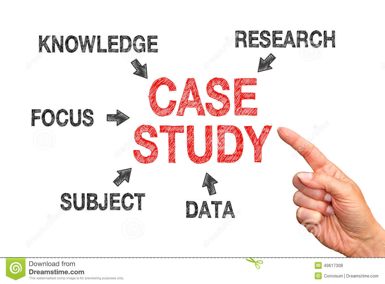 what is case study research Define case study: an intensive analysis of an individual unit (such as a person or community) stressing developmental — case study in a sentence.