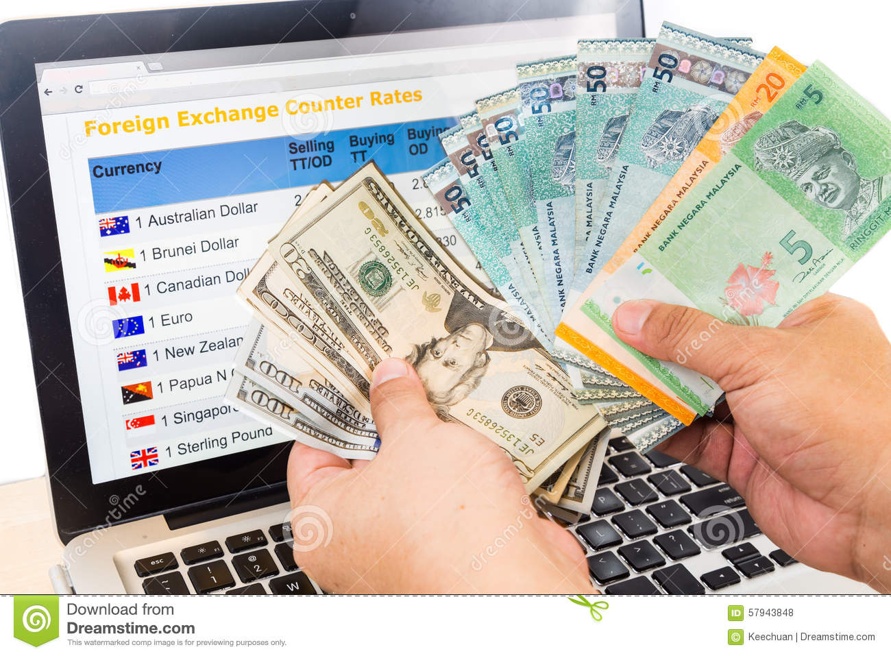Hand sorting usd and ringgit in front of currency exchange chart hand sorting usd and ringgit in front of currency exchange chart nvjuhfo Gallery