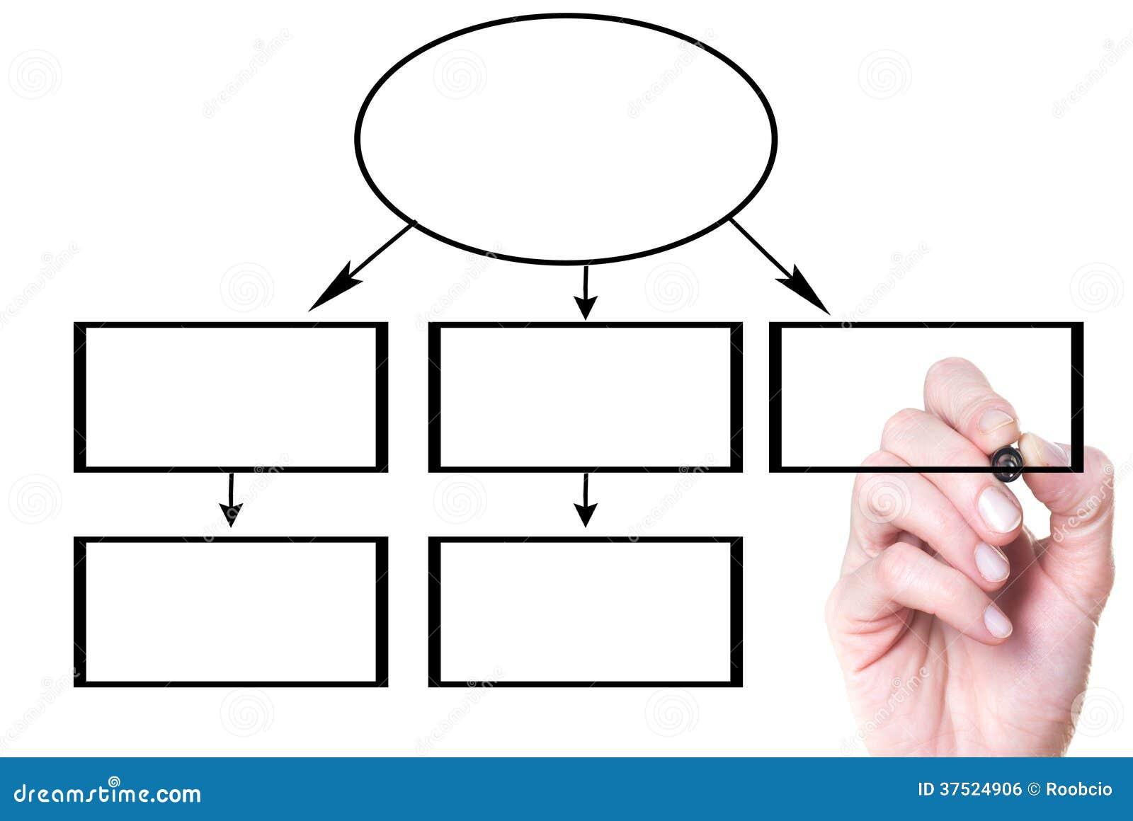 Hand Writing Process Flowchart Diagram Royalty Free Stock