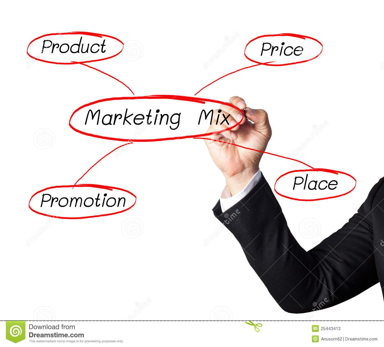 marketing writing Product description marketing is a very diverse discipline, dealing with everything from the costs of globalization to the benefits of money-back guarantees.