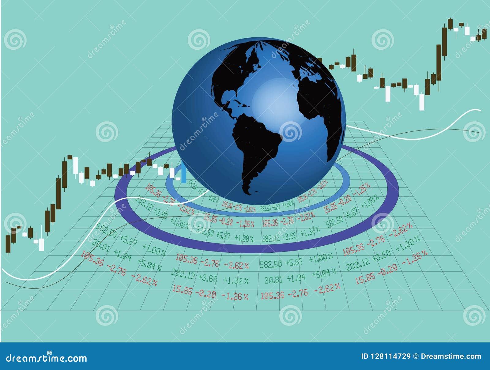 Handla den globala aktiemarknaden