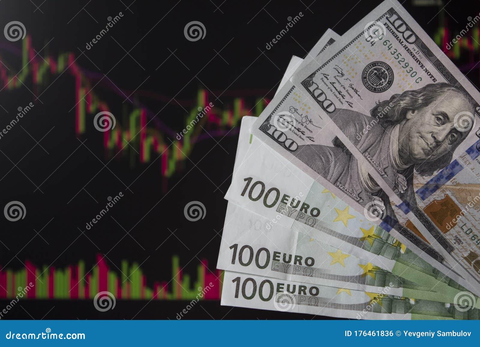 forex euro doleris