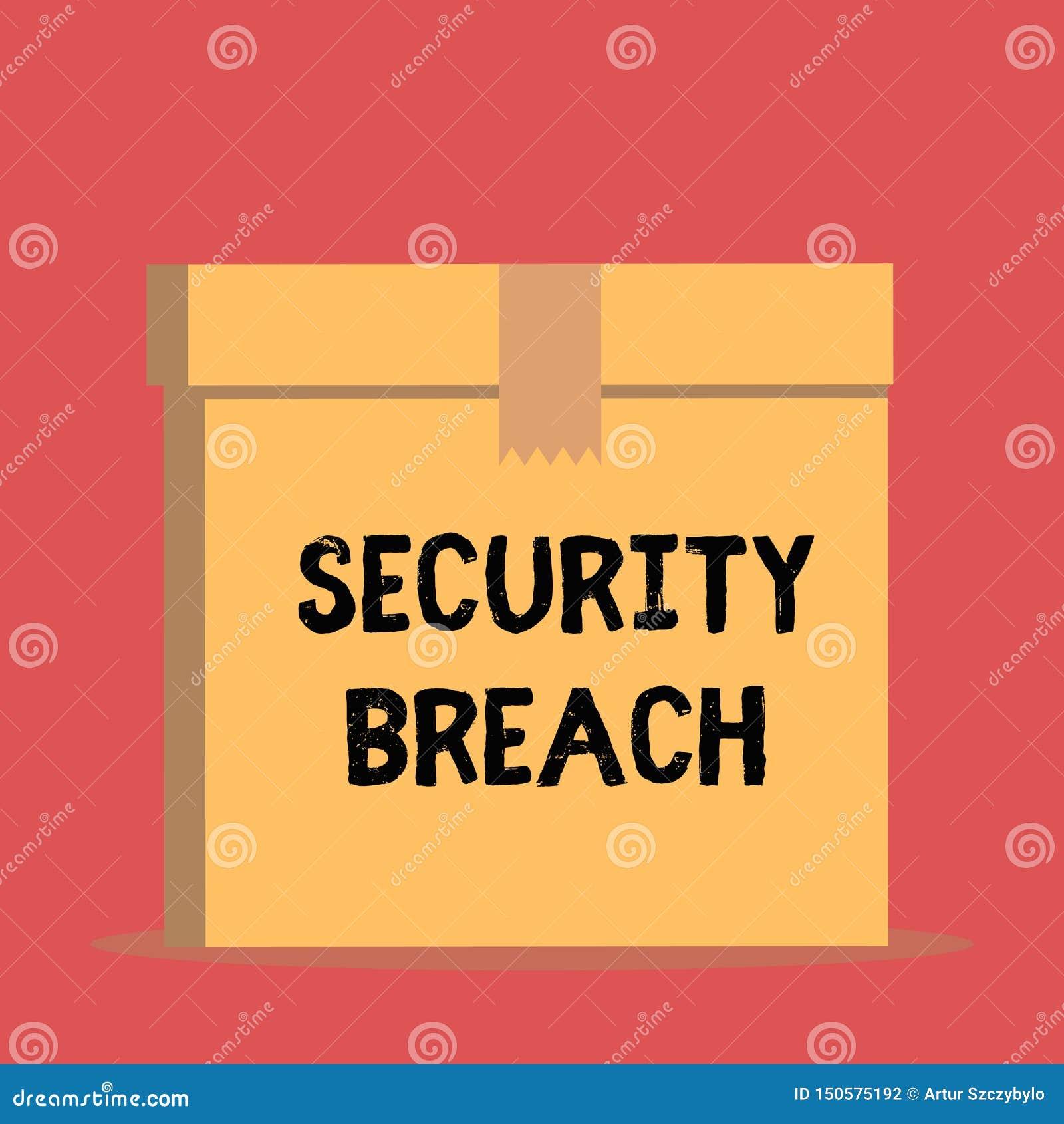 Handschriftstext Sicherheitsbruch Konzeptbedeutungsvorfall, der unberechtigten Zugriff von Daten ergibt, schließen ehrliches