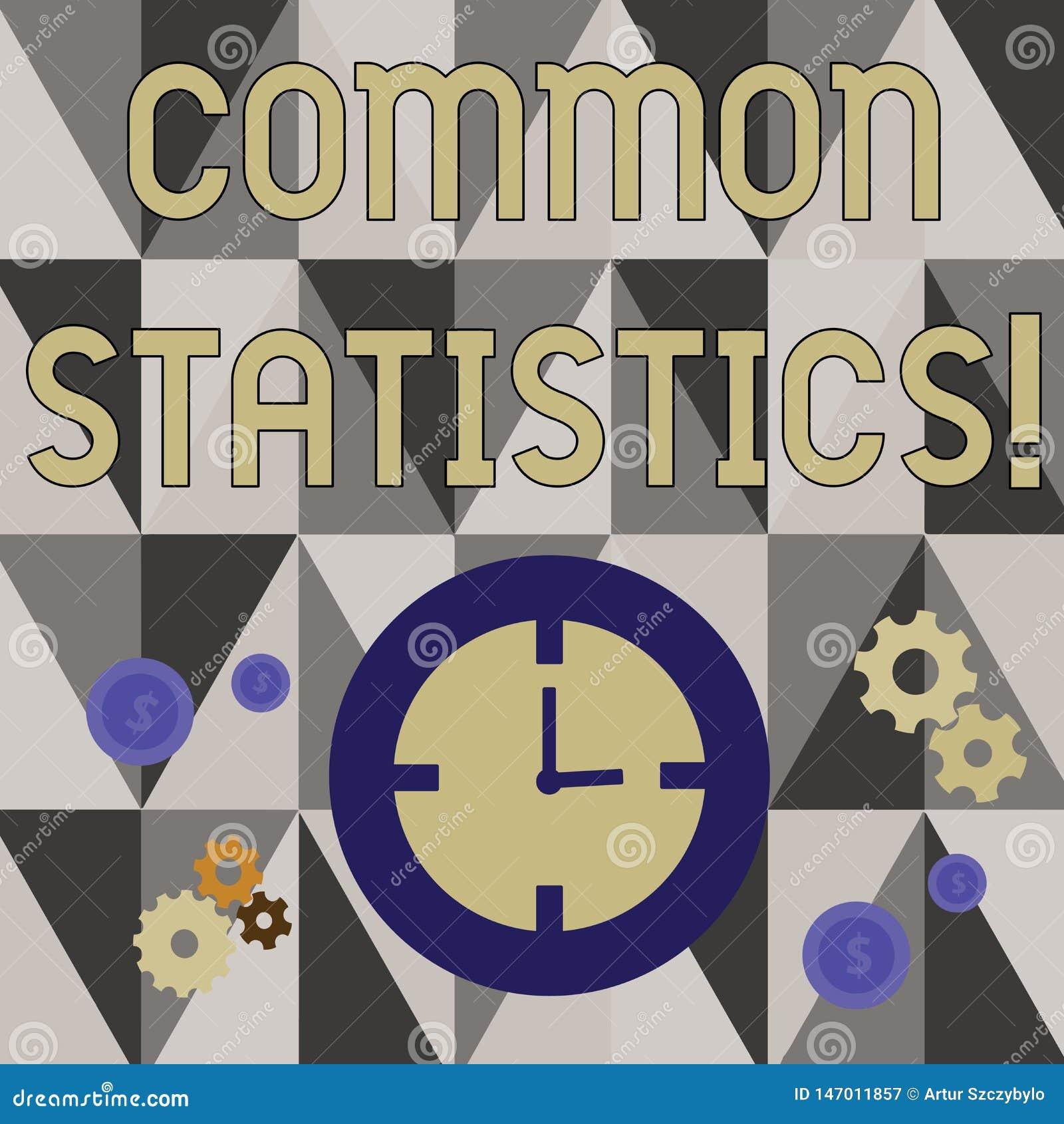 Handskrifttext som skriver gemensam statistik Den van vid begreppsbetydelsen beräknar värden släkta statistiska begrepp
