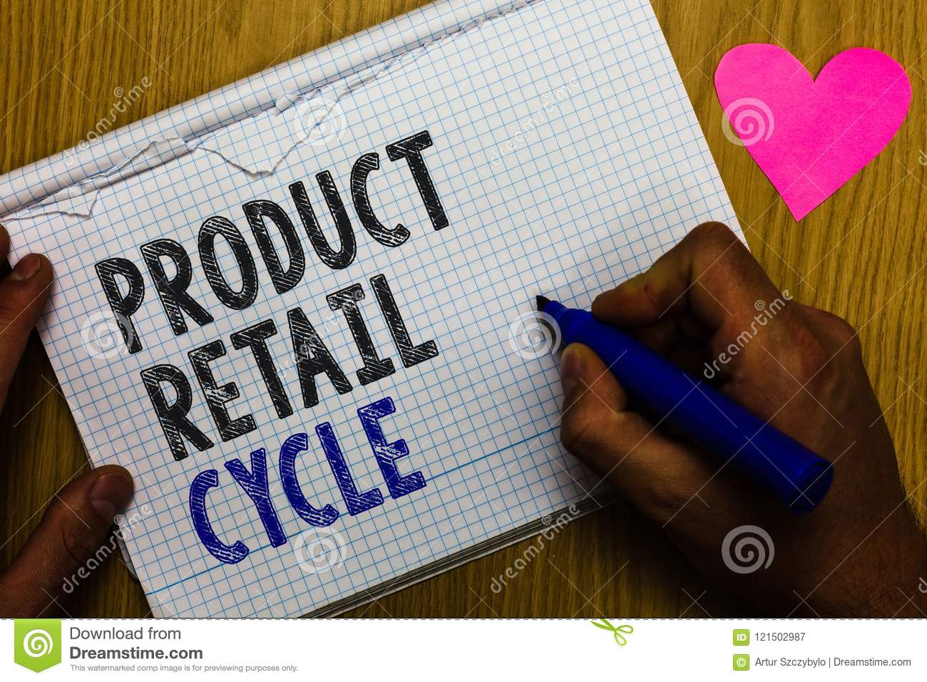 Handwriting Text Product Retail Cycle Concept Meaning As Brand