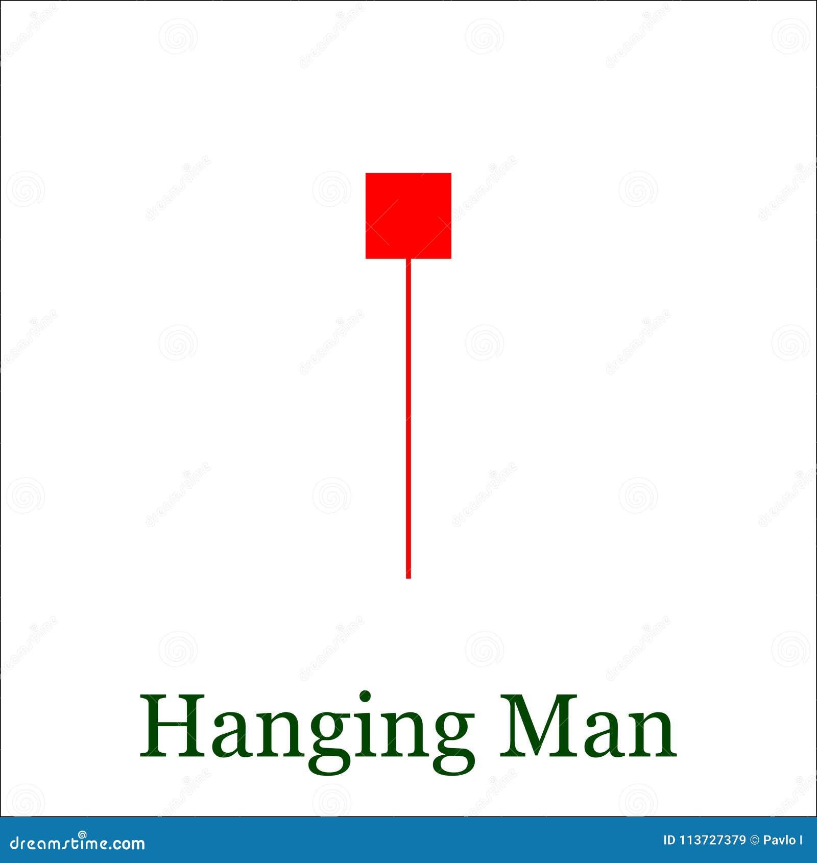 hanging man candlestick chart pattern set of candle stick cand