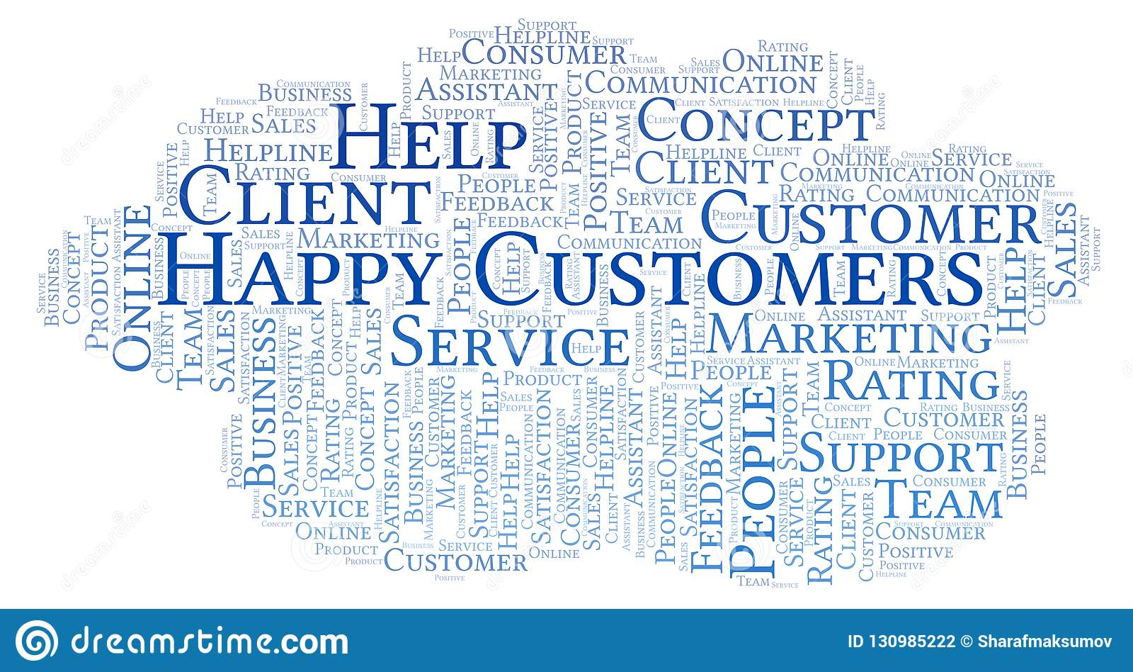 Happy Customers word cloud.