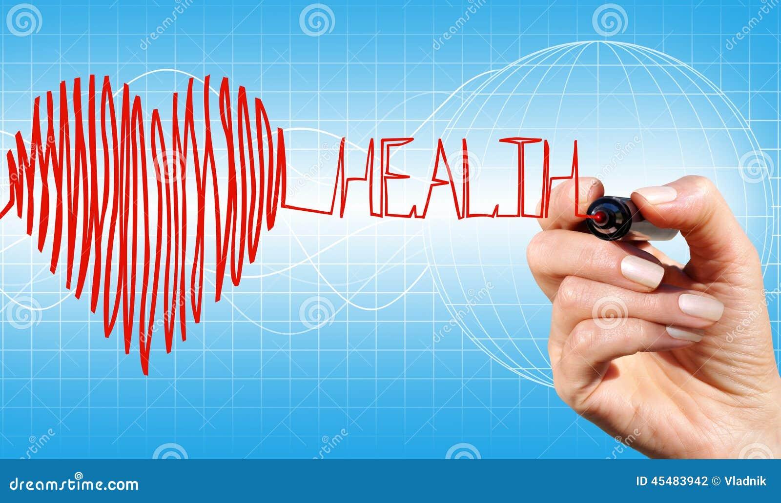 Hart en gezondheid