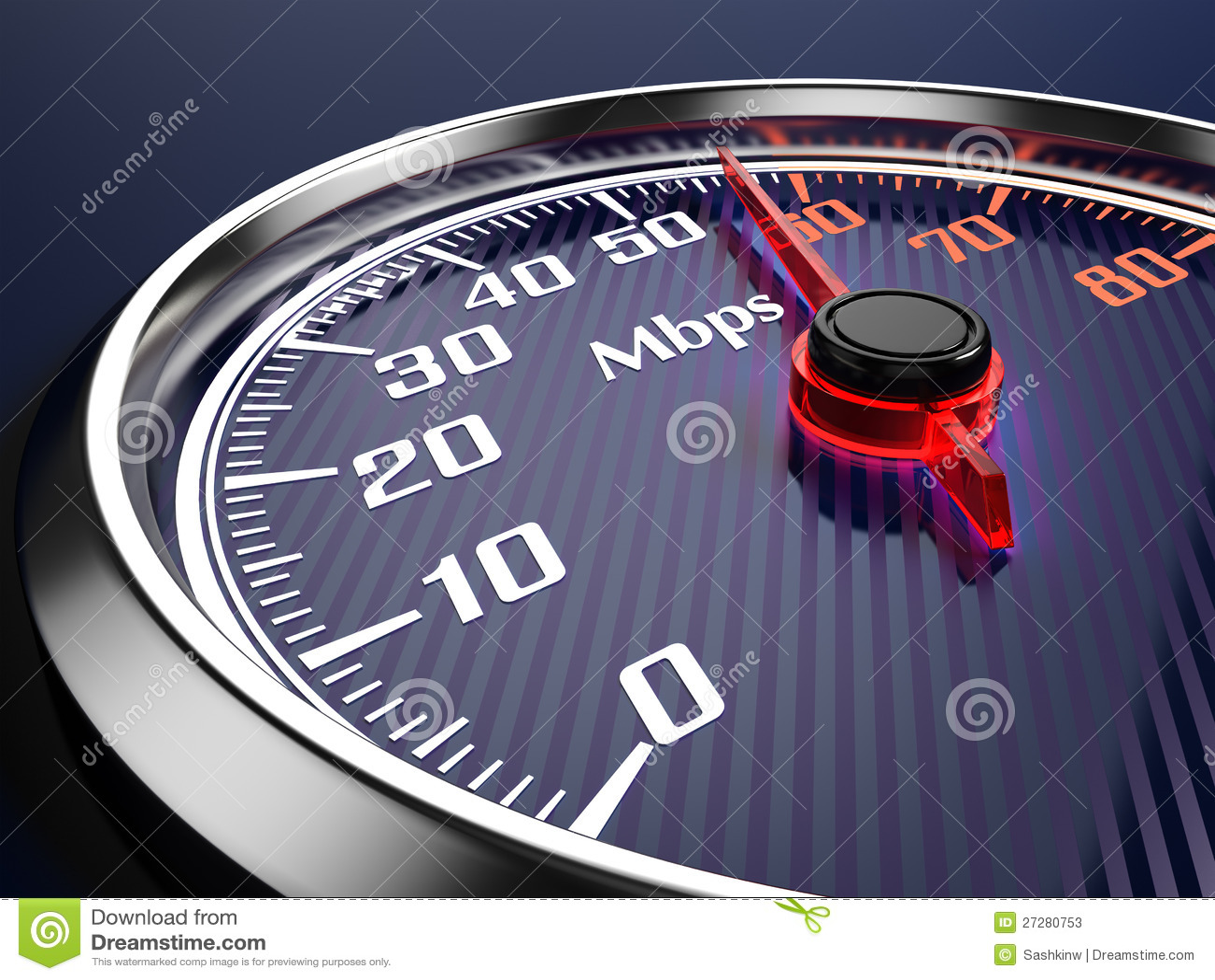 Hastighet av internetanslutning