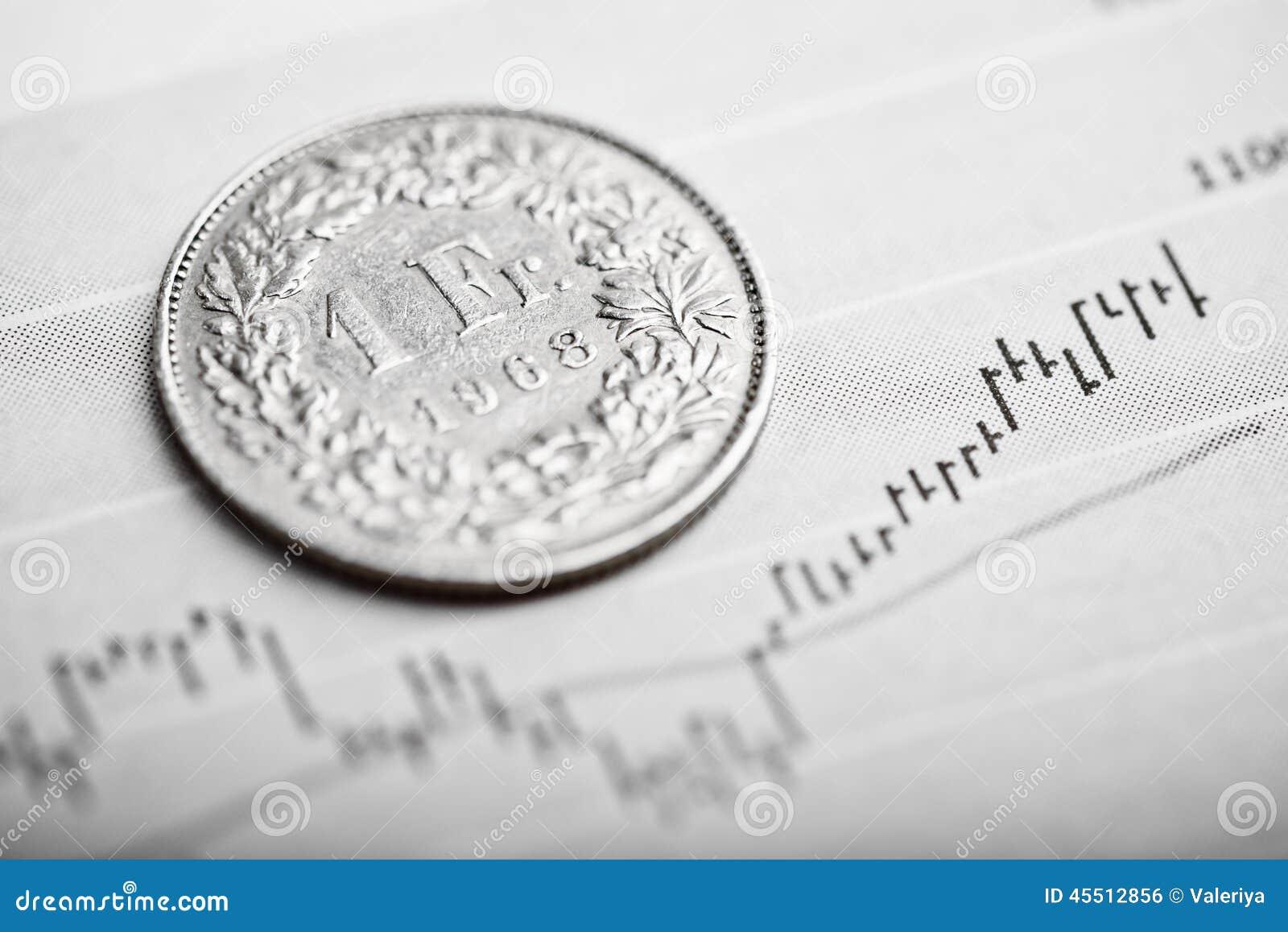 Hastighet av schweizisk franc (grund DOF)