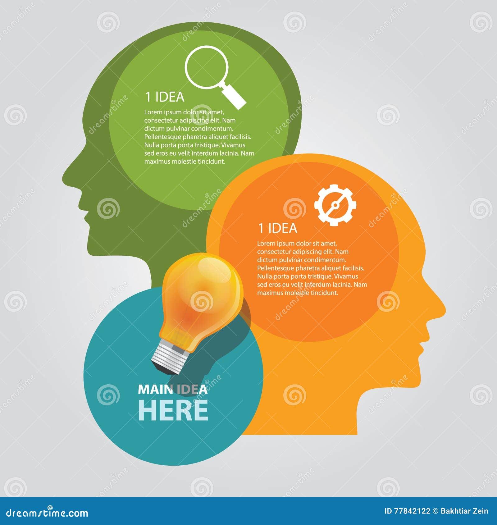 Head tänkande för diagramöverlappning för information två grafiskt sken för affär för idé för kula