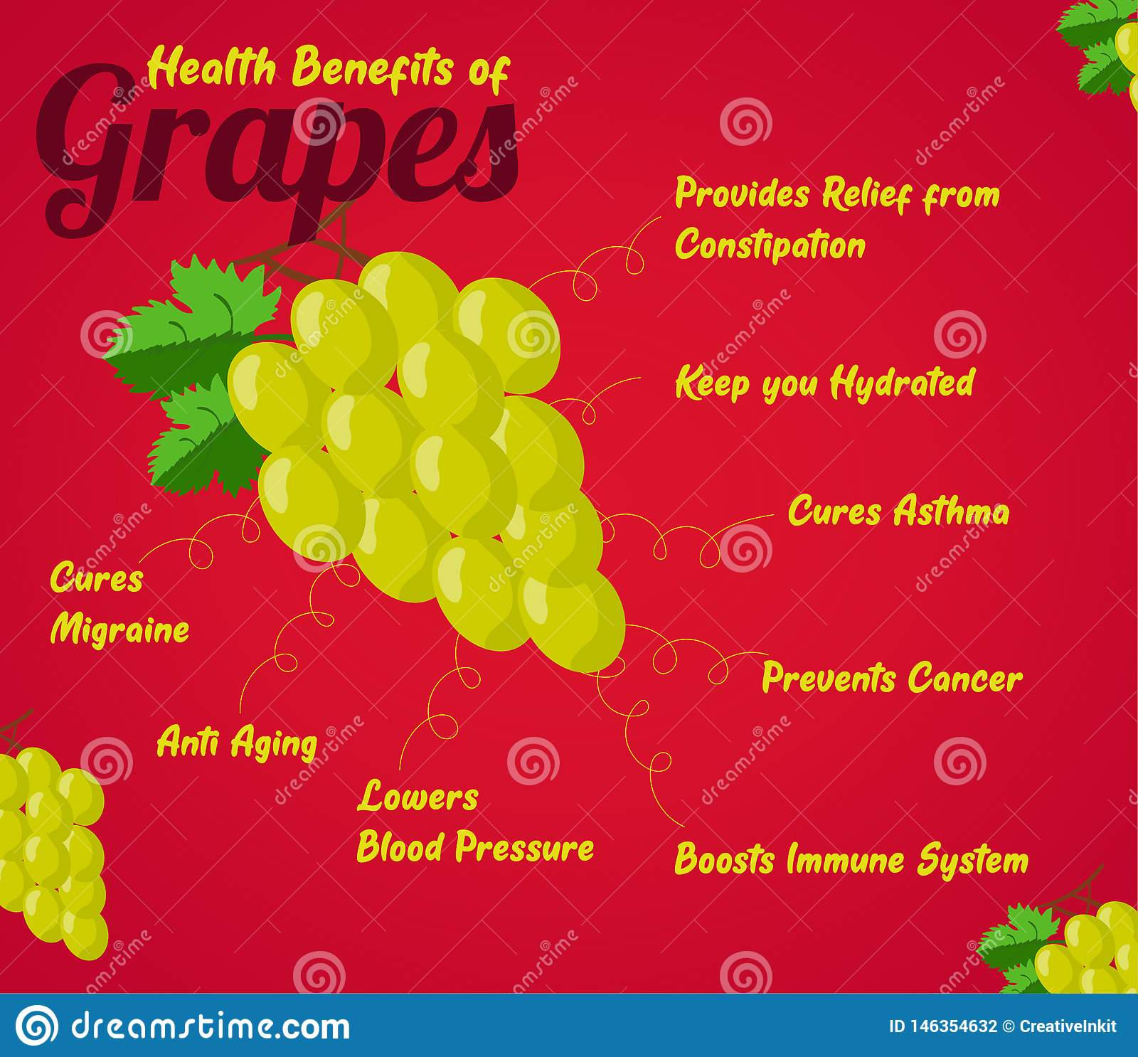 Health Benefits Of Grapes. Fresh Fruit. Healthy Food To ...
