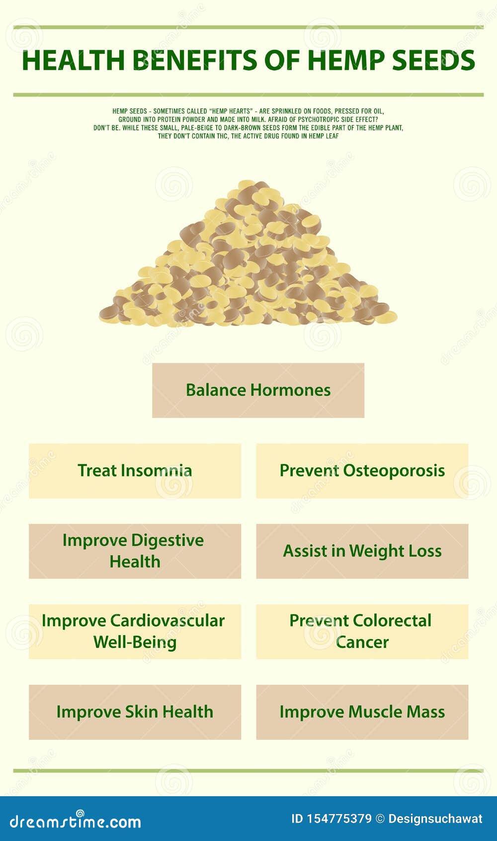 Health benefits of hemp seeds vertical infographic Complete