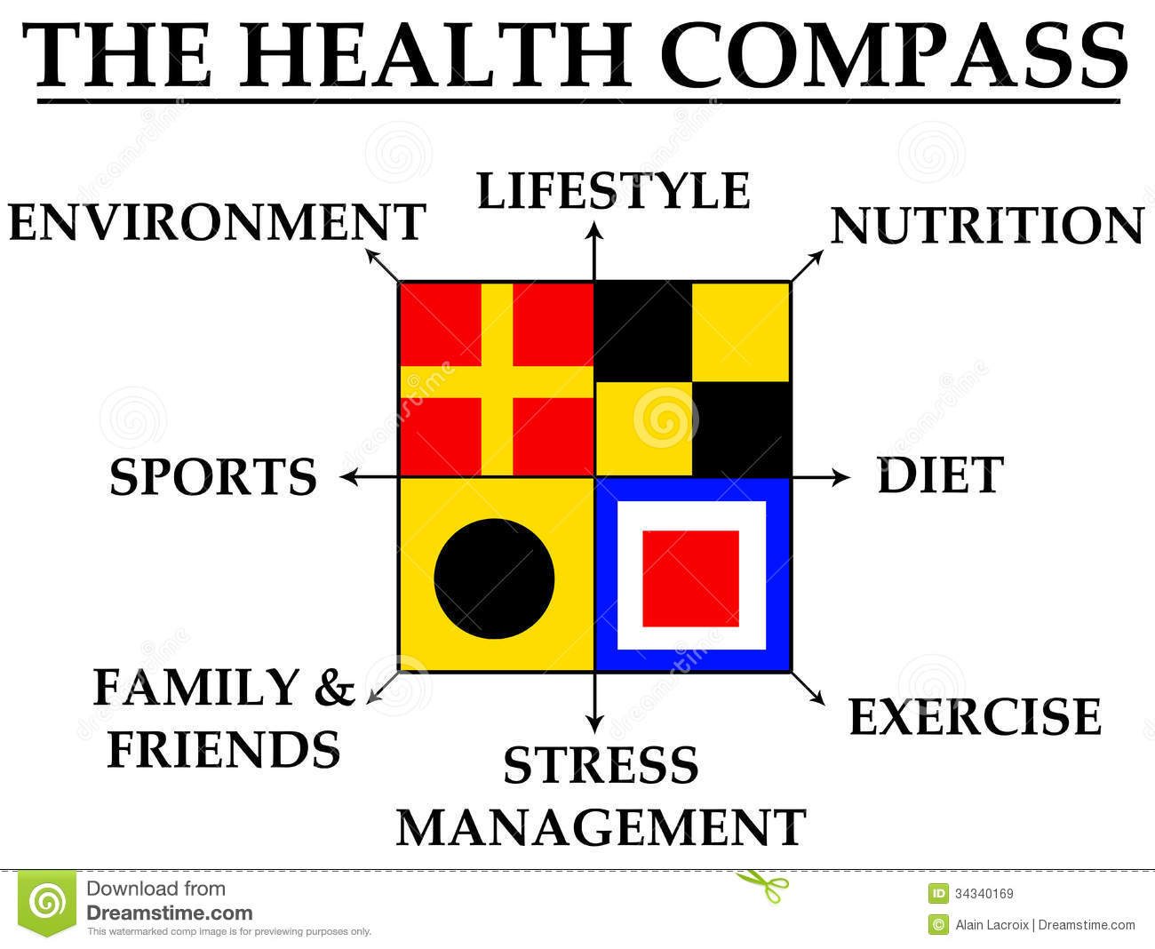 the importance of the topic of wellness and public health Educational and community-based programs encourage and enhance health and wellness by educating  three emerging public health issues in the area of educational.