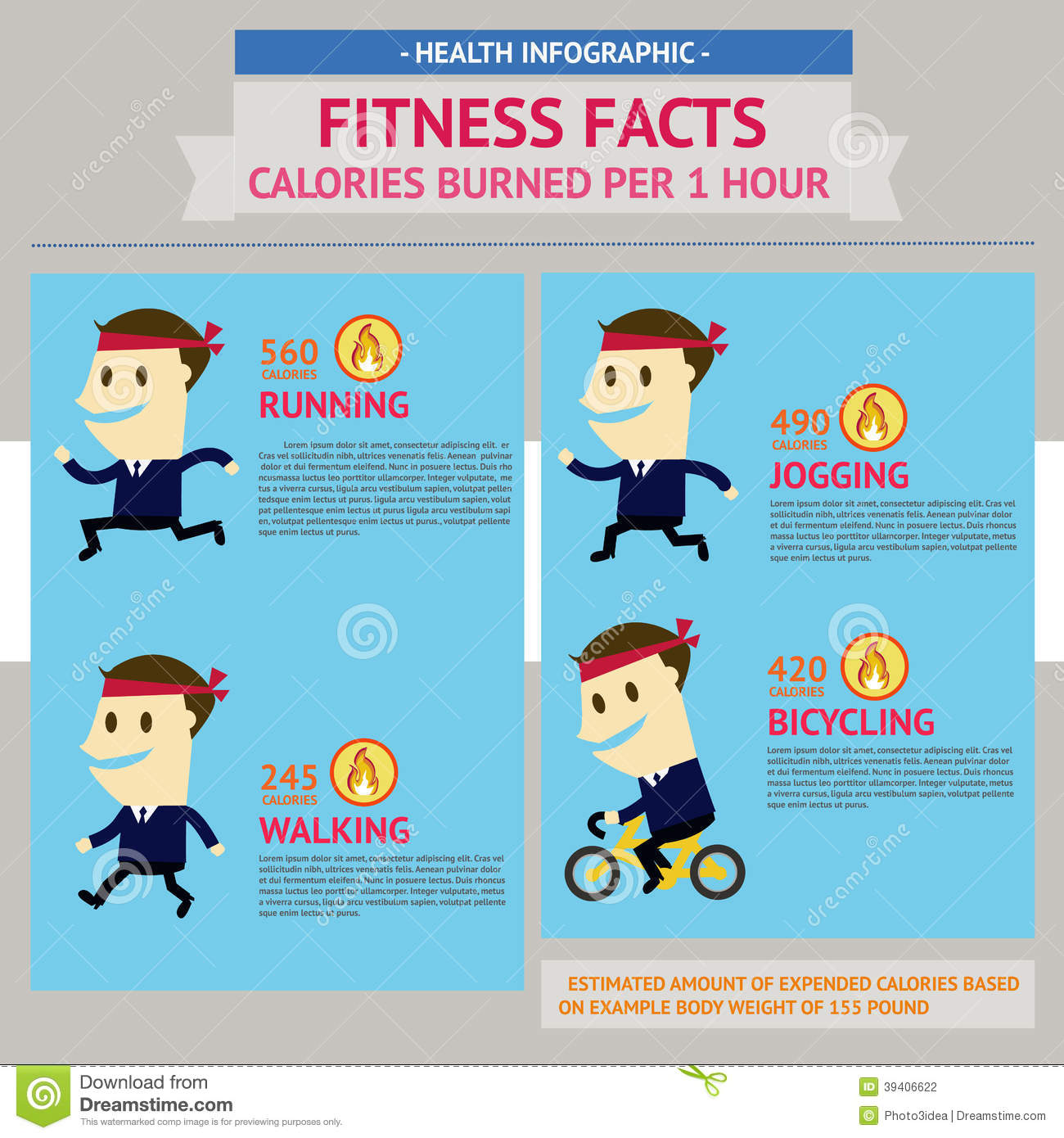 health facts info graphic fitness facts calories burned per 1 hour