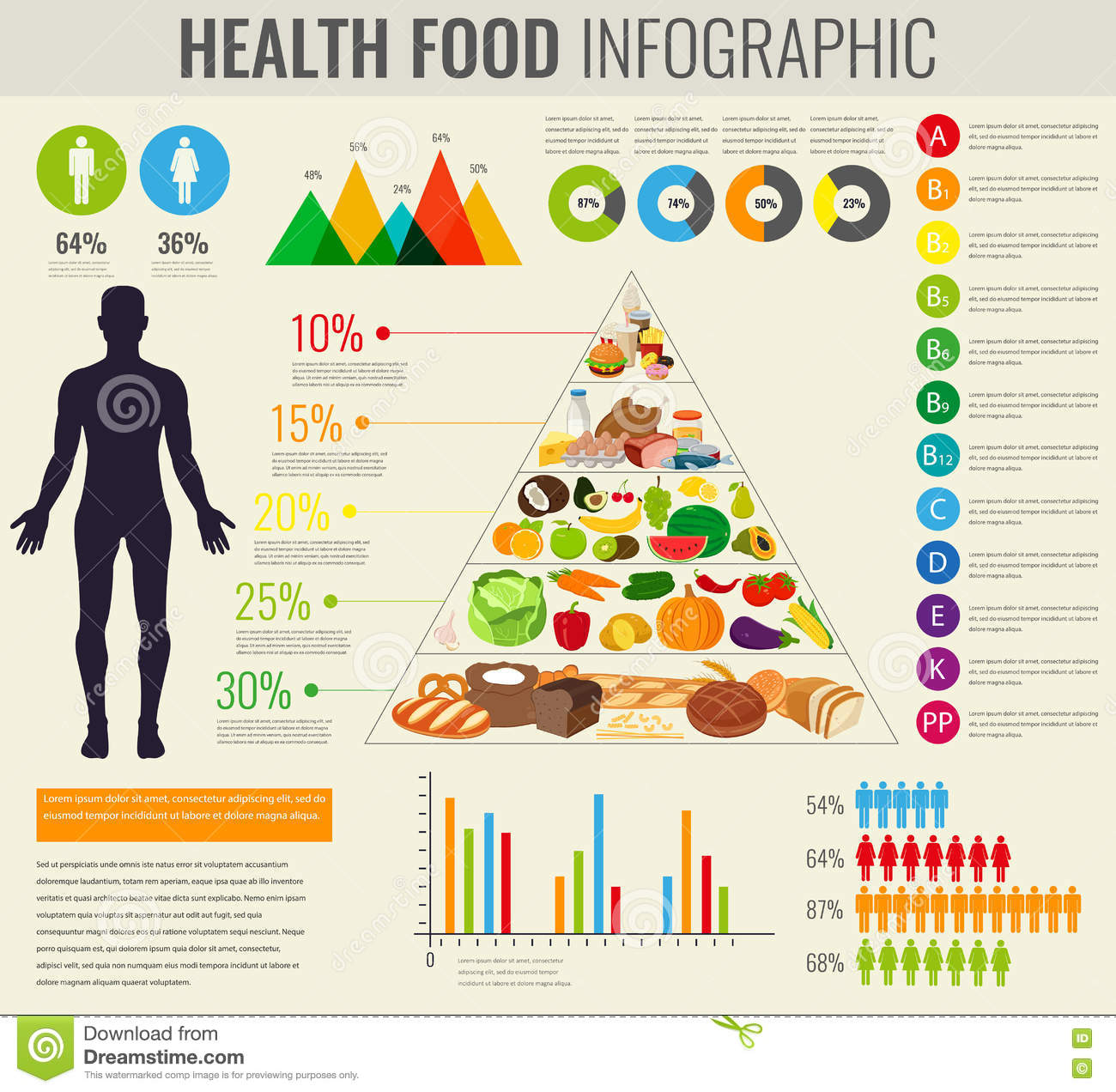 Health Food Infographic. Food Pyramid. Healthy Eating ... Healthy Food Infographics