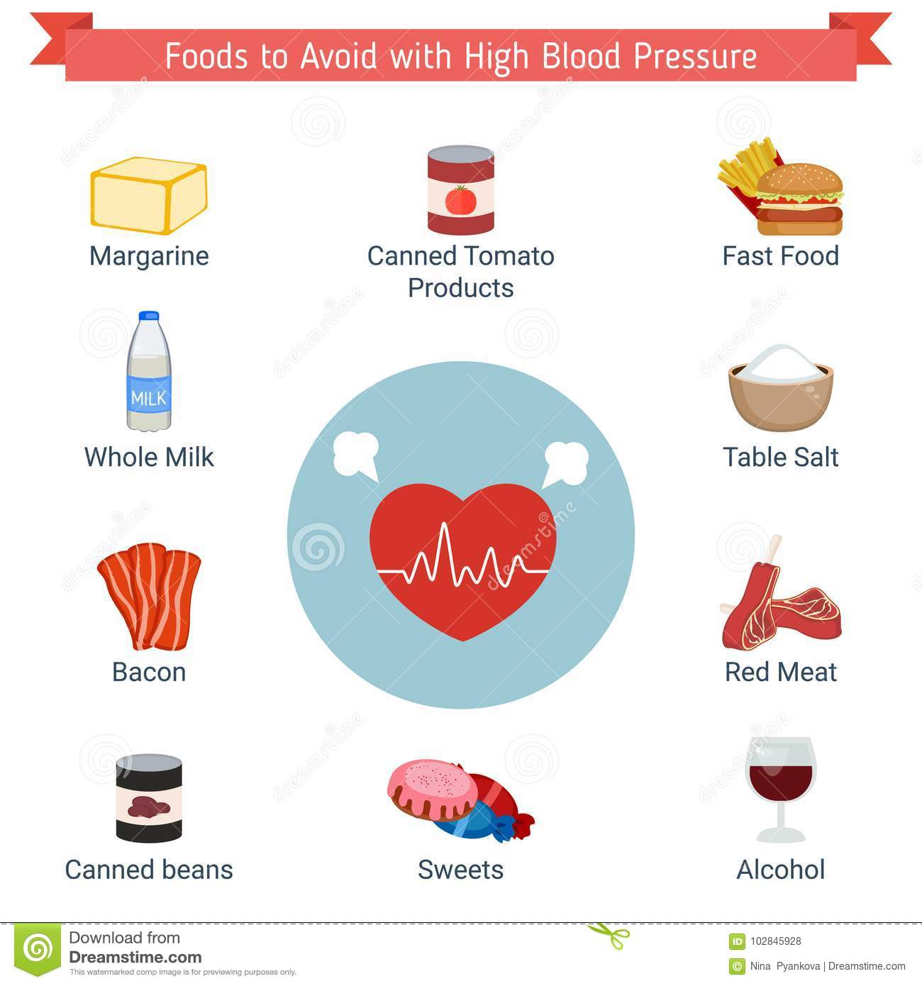 Health And Healthcare Infographic Stock Vector ...