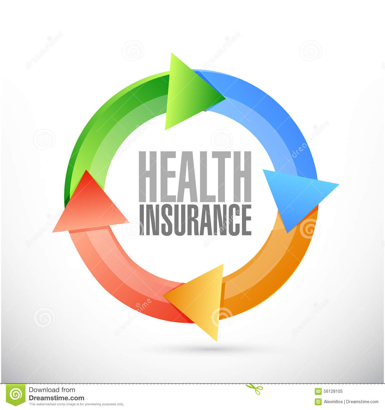 cycle of health insurance Cheap cycle insurance mandated health insurance auto insurance edmond best high rate deductible health insurance.