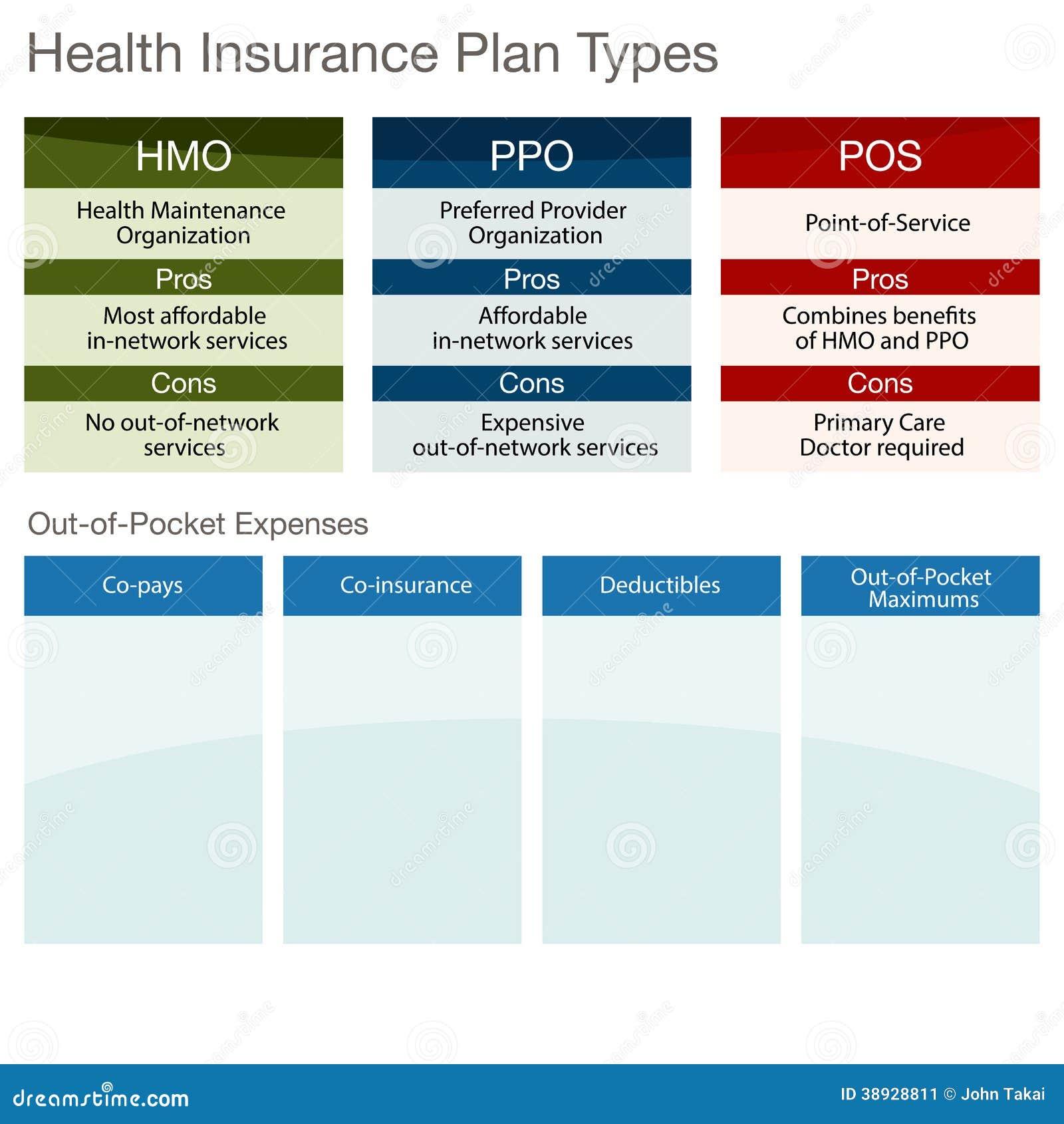 Minus Service plan Matrix