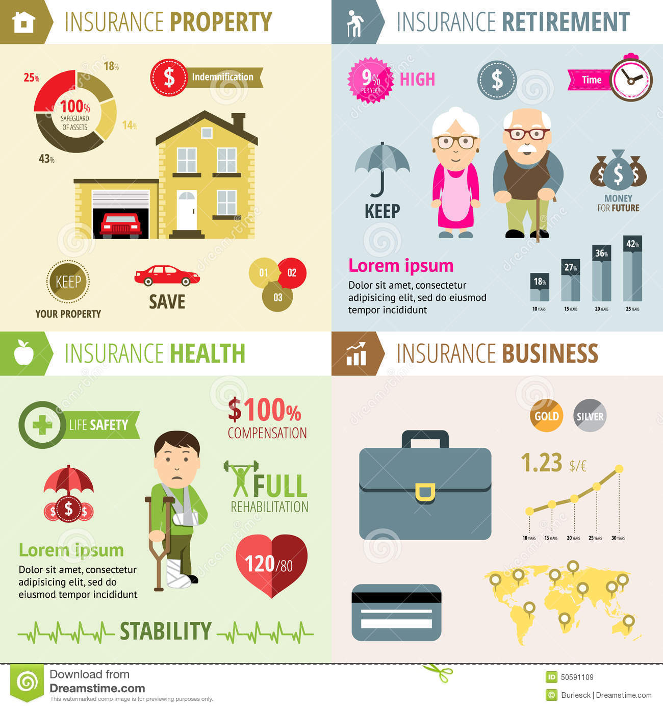 Health And Property Pension Business Insurance Stock