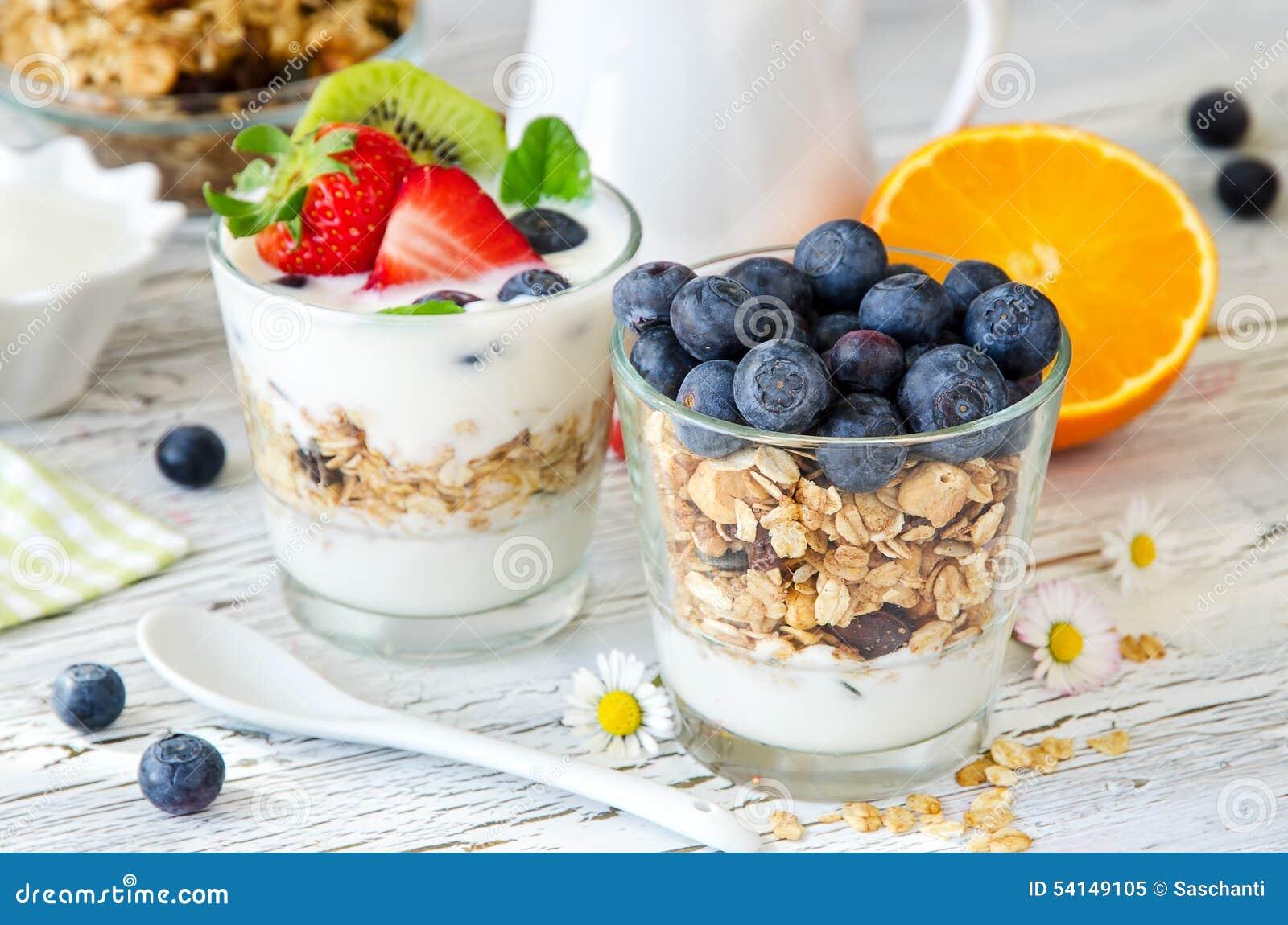 Muesli Yogurt Bowl