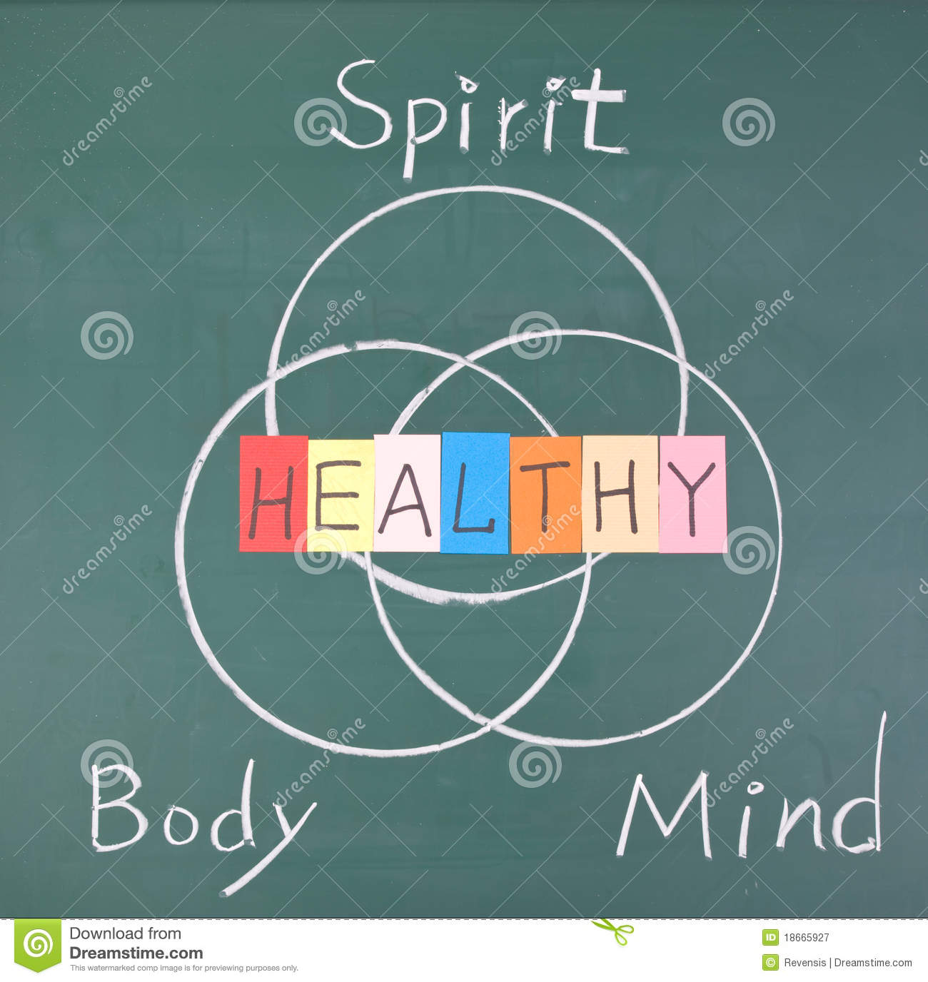 Healthy Concept Spirit Body And Mind Stock Image  Image Of  Healthy Concept Spirit Body And Mind