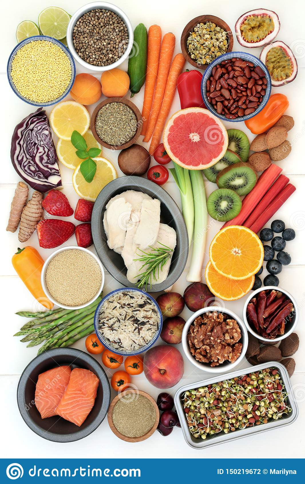 Healthy Diet Food Selection