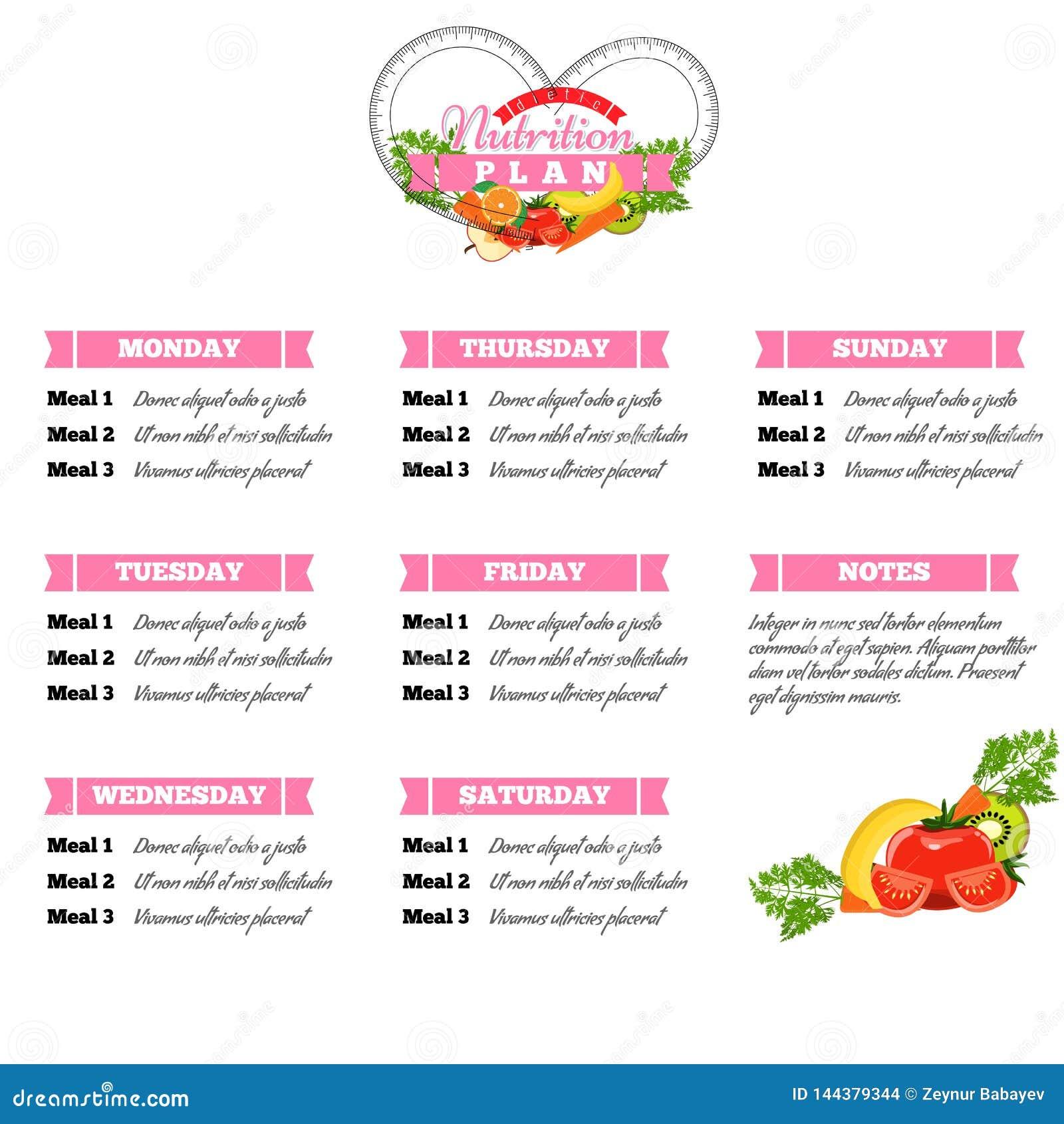 healthy heart diet plan)