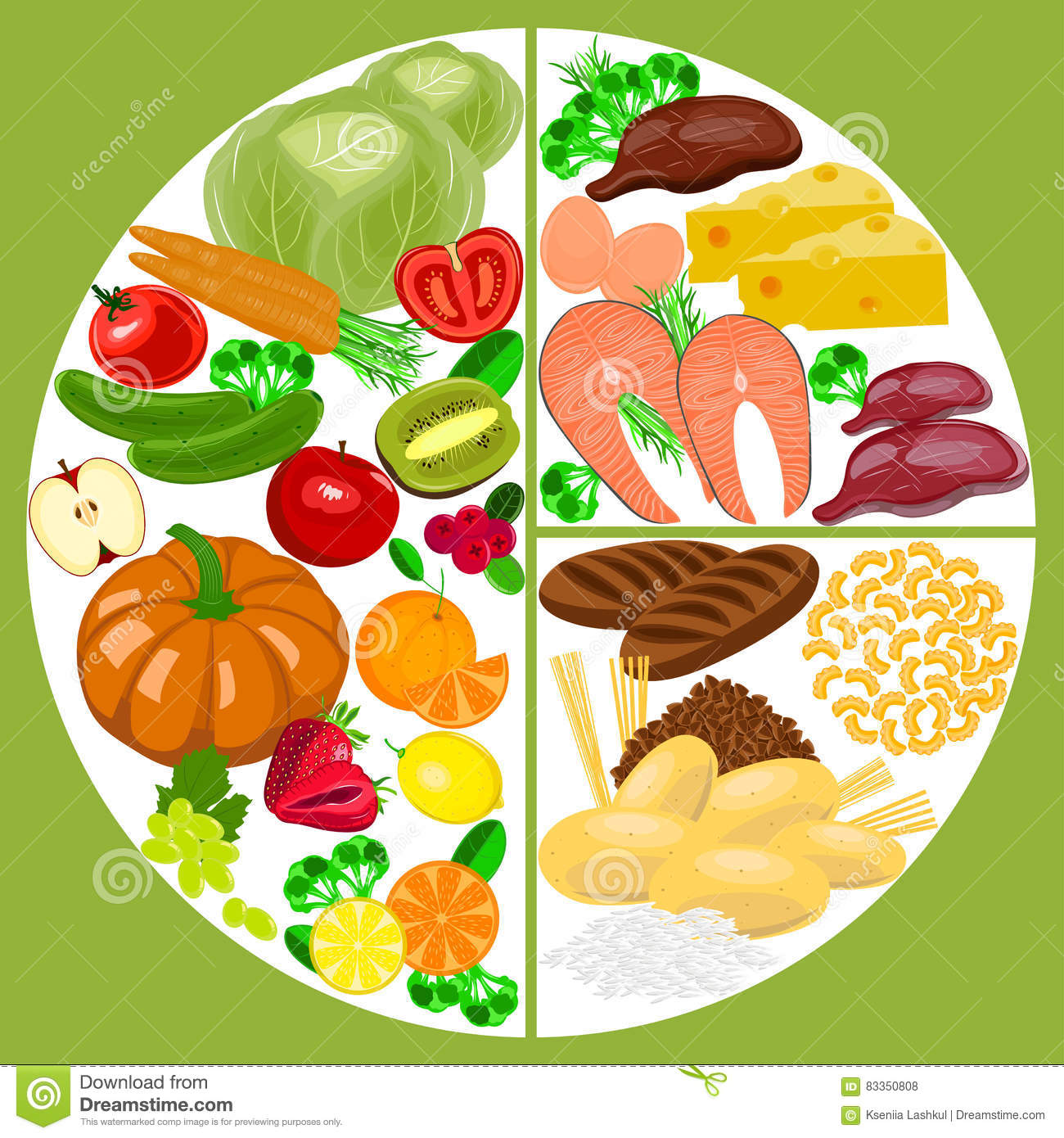 Healthy eating food plate nutrition balance stock vector healthy eating food plate nutrition balance pooptronica Gallery
