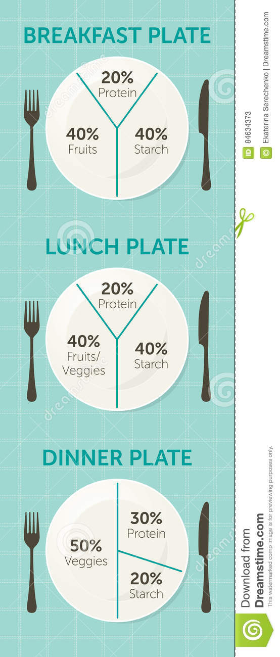 dinner family diagram dinner plate diagram