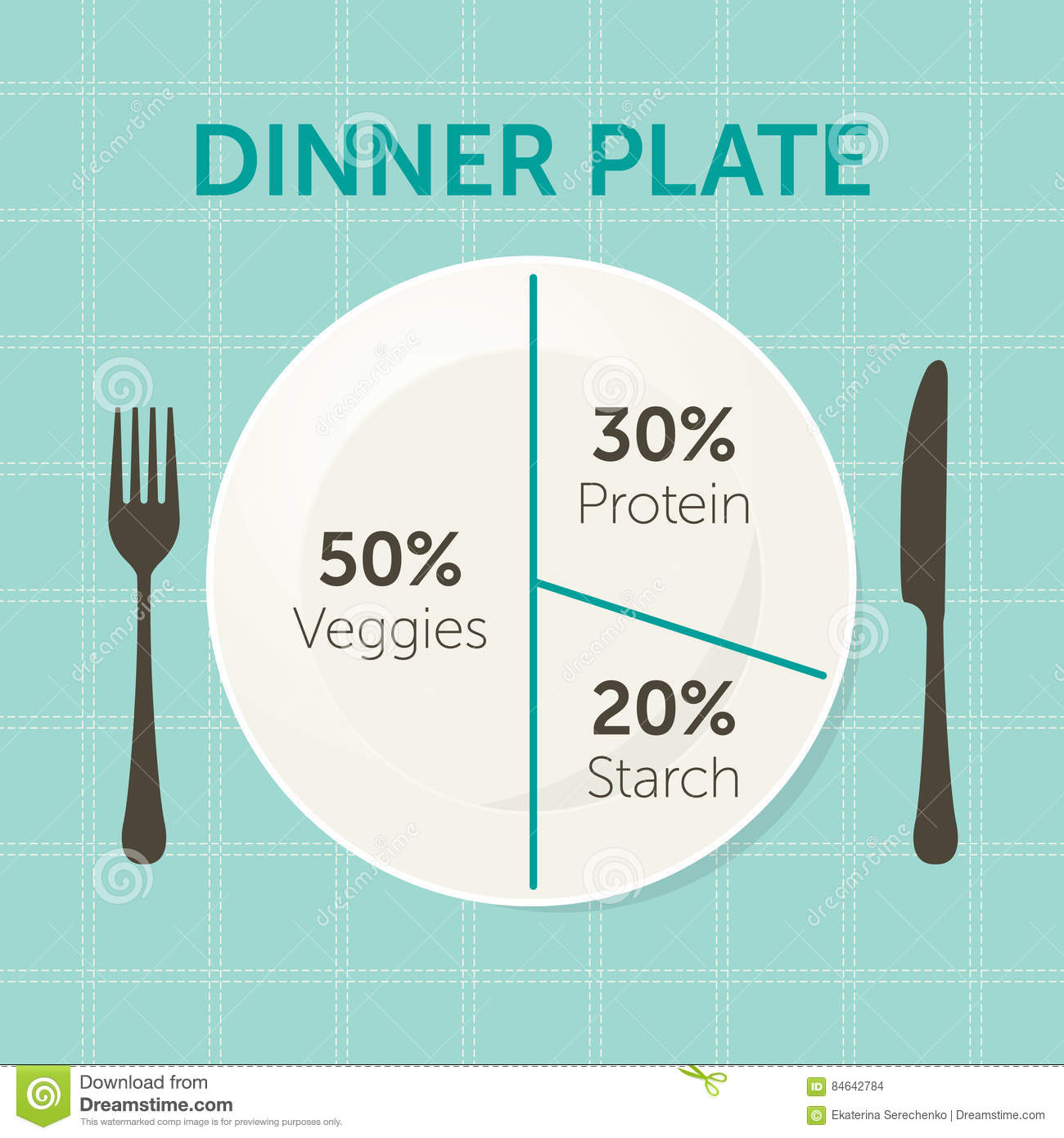 dinner plate diagram dinner family diagram
